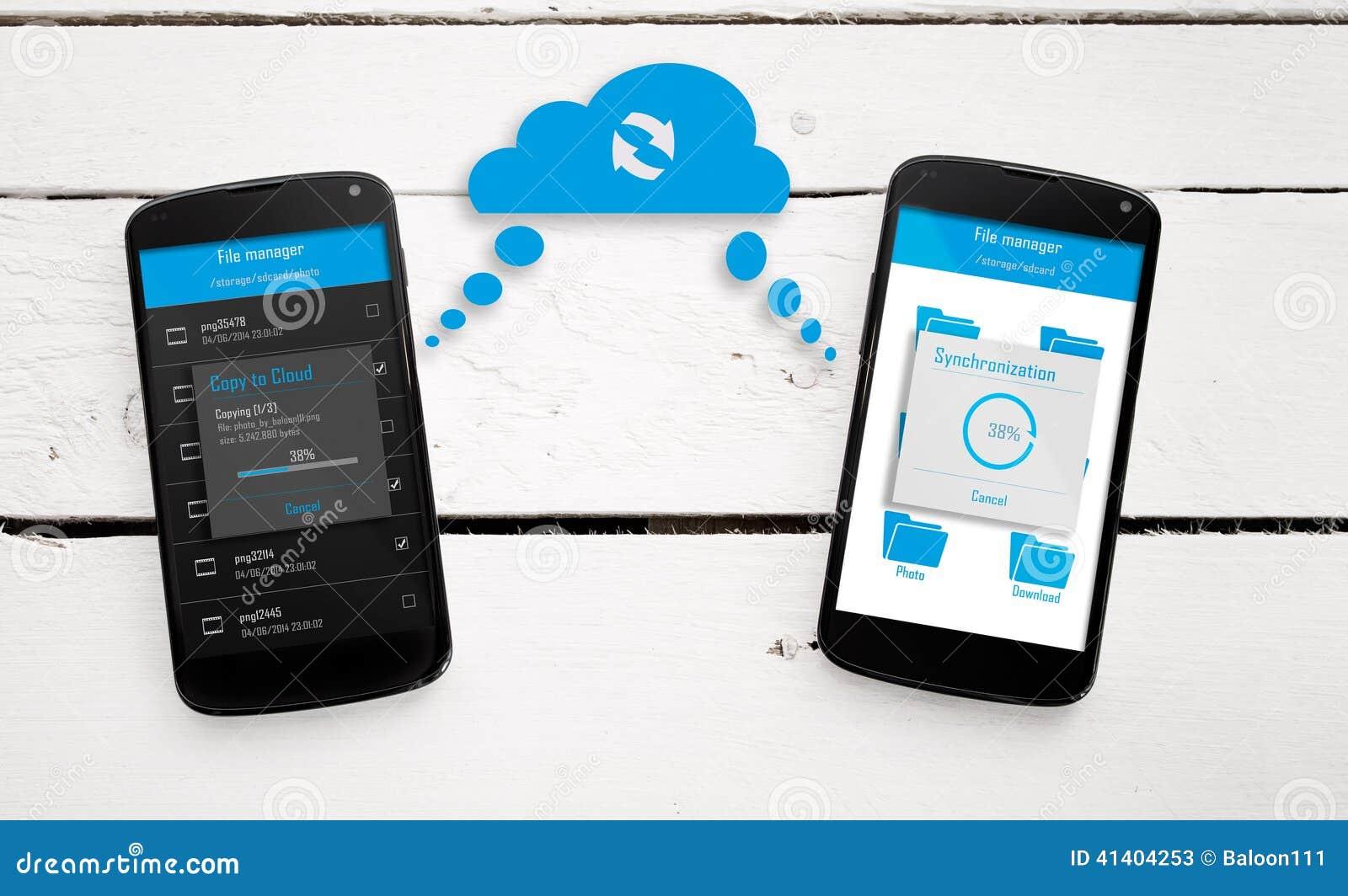 Κινητός τηλεφωνικός συγχρονισμός μέσω του σύννεφου