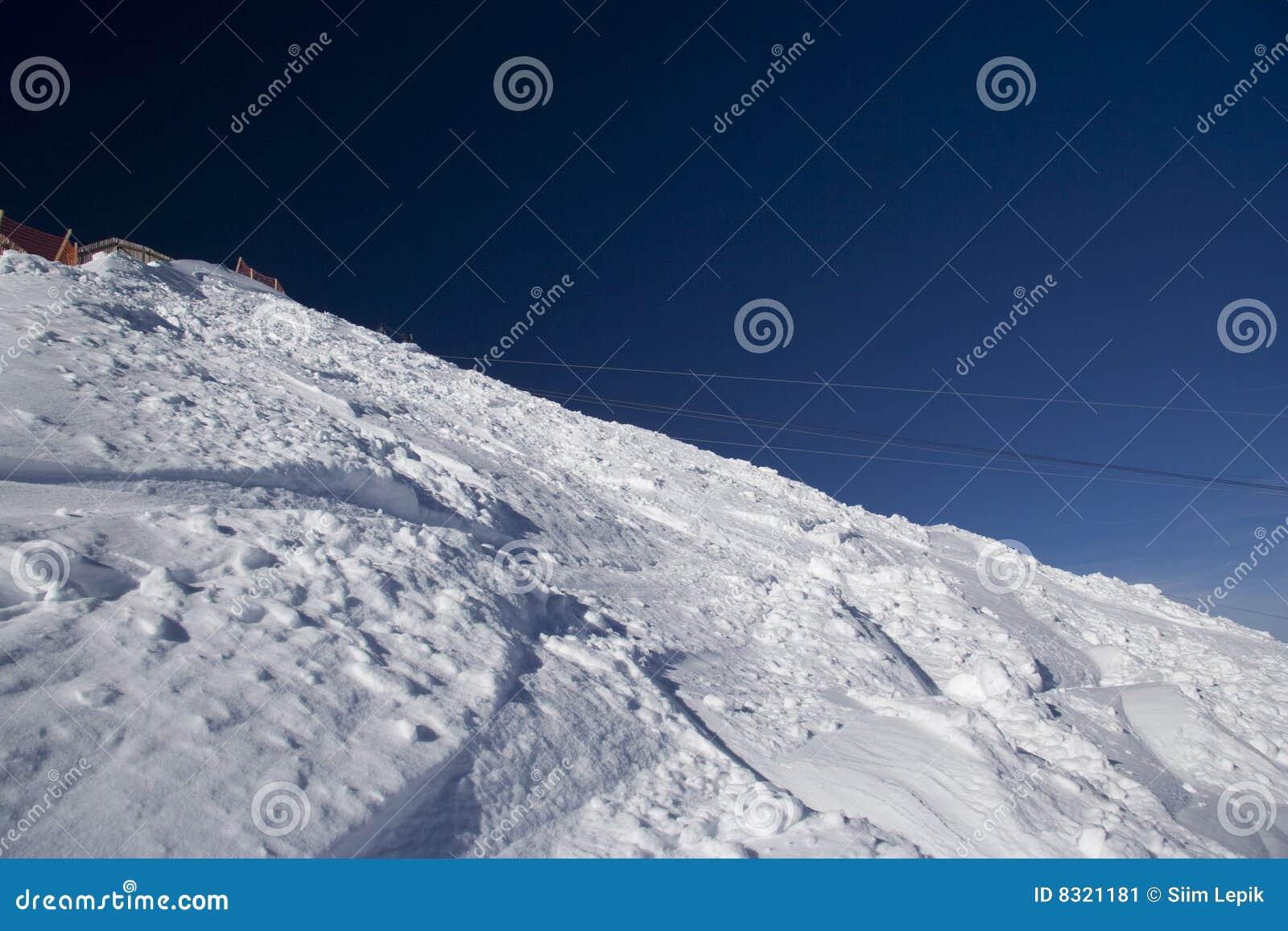κλίση σκι