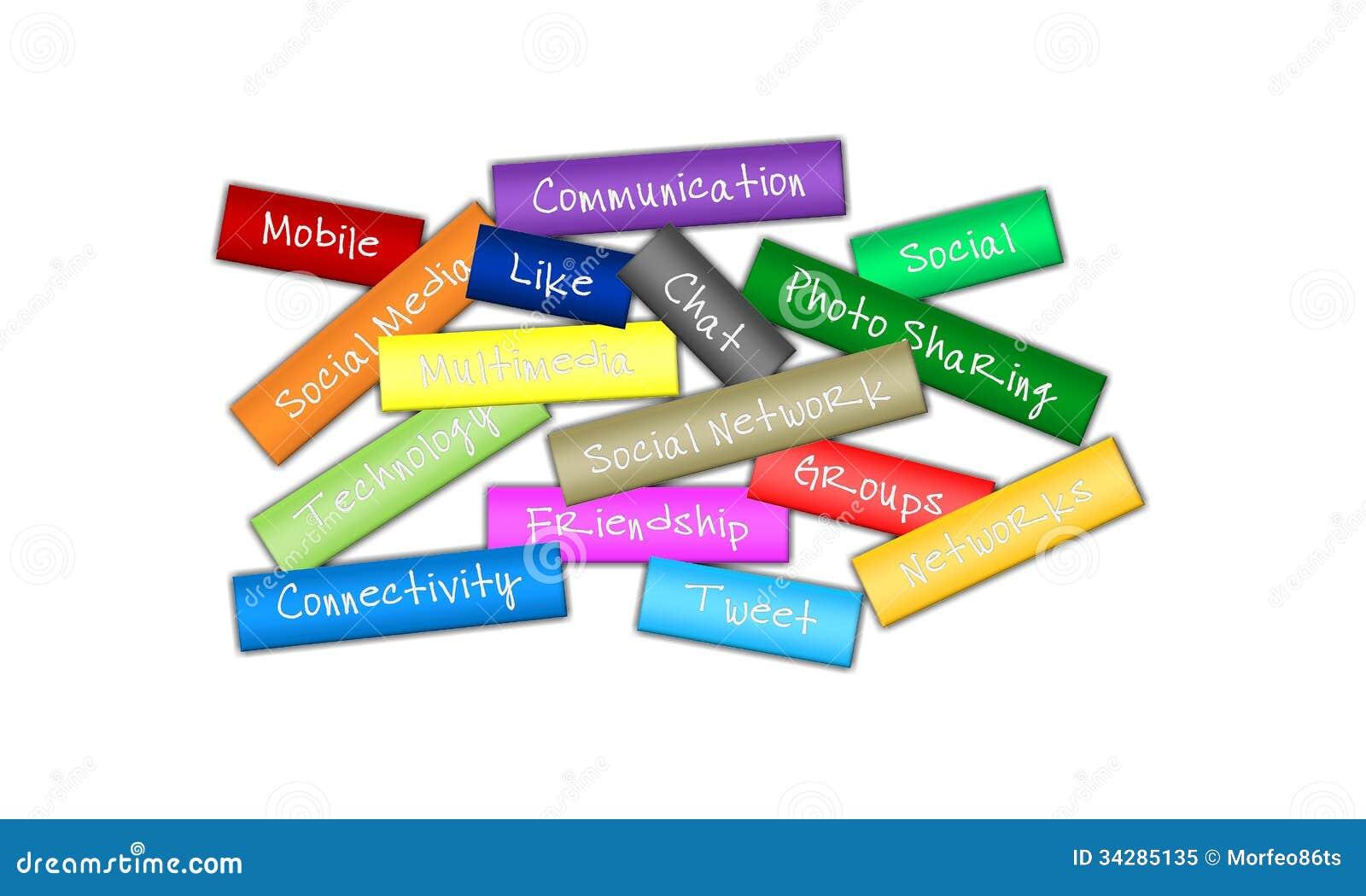 Κοινωνικά μέσα και κοινωνική έννοια δικτύων