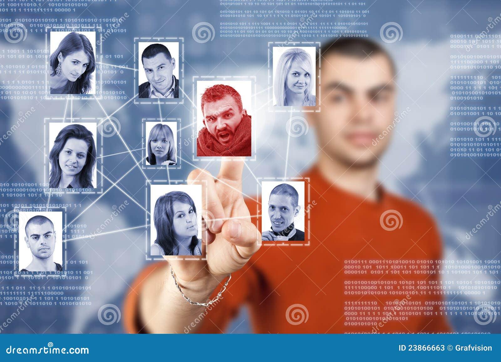 κοινωνική δομή δικτύων