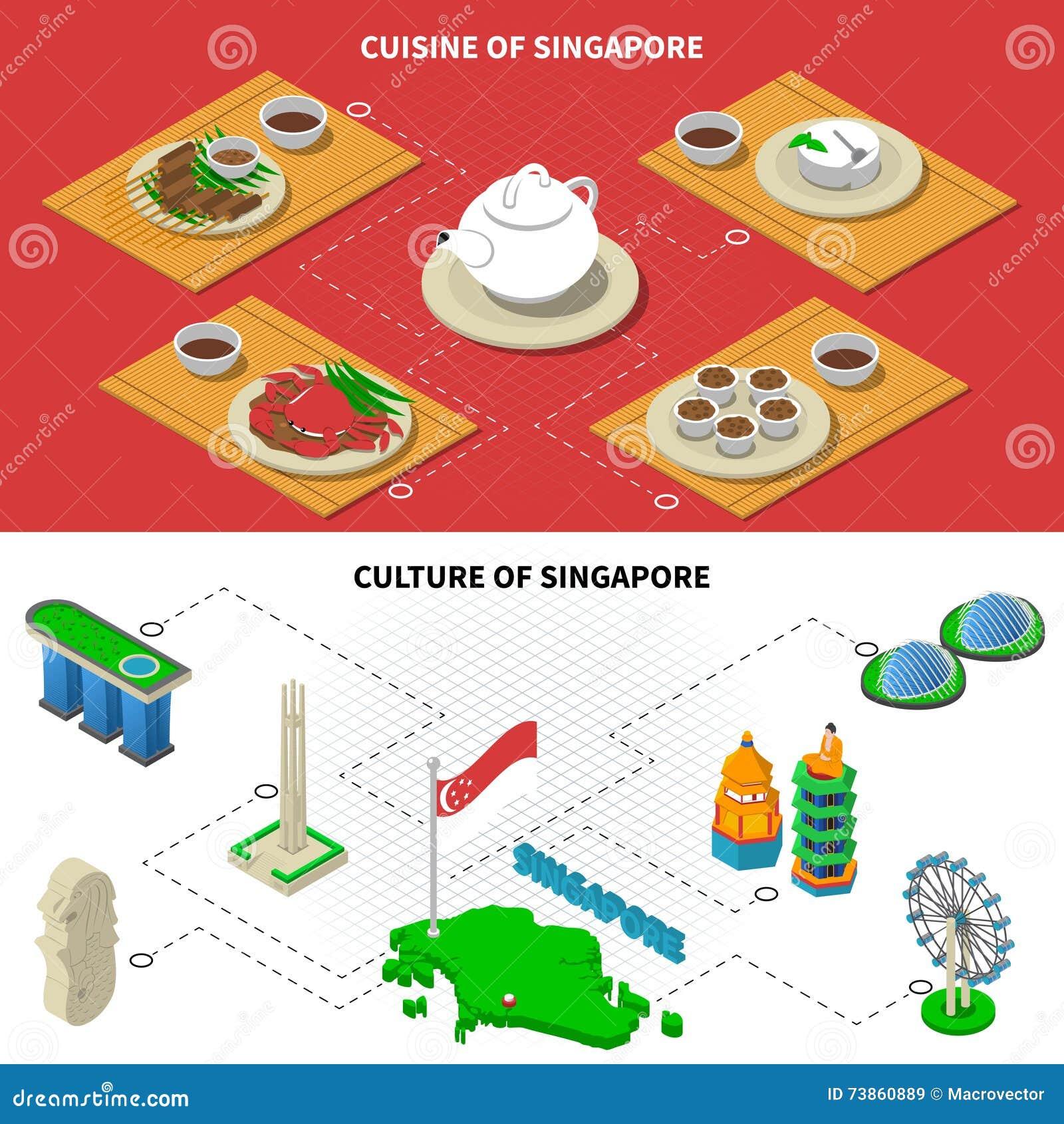 Κουζίνα πολιτισμού της Σιγκαπούρης 2 Isometric εμβλήματα