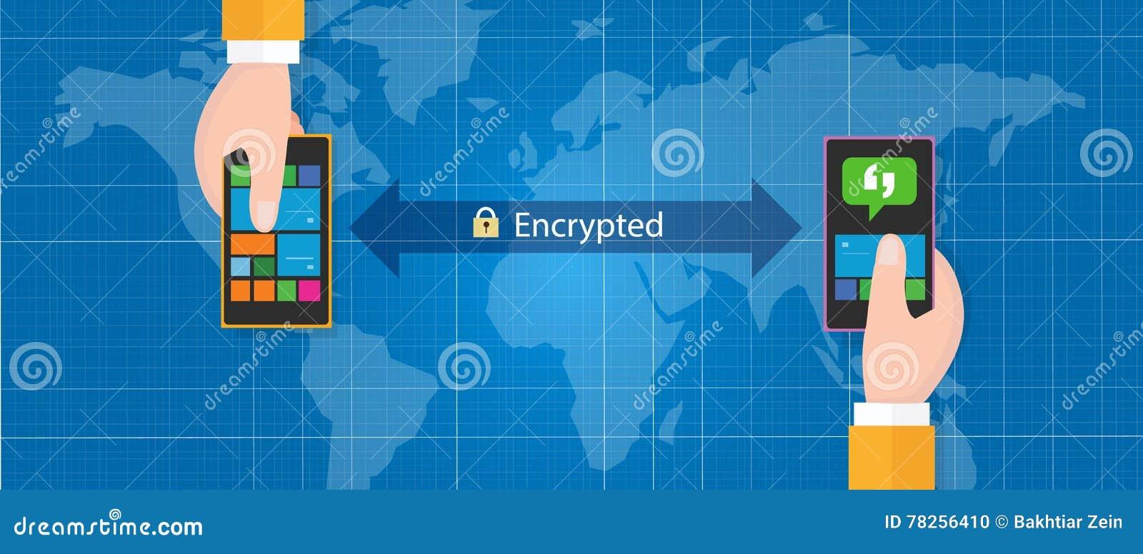 Κρυπτογραφημένη μηνυμάτων πλατφόρμα μηνύματος τηλεφωνικής κινητή ασφάλειας επικοινωνίας έξυπνη