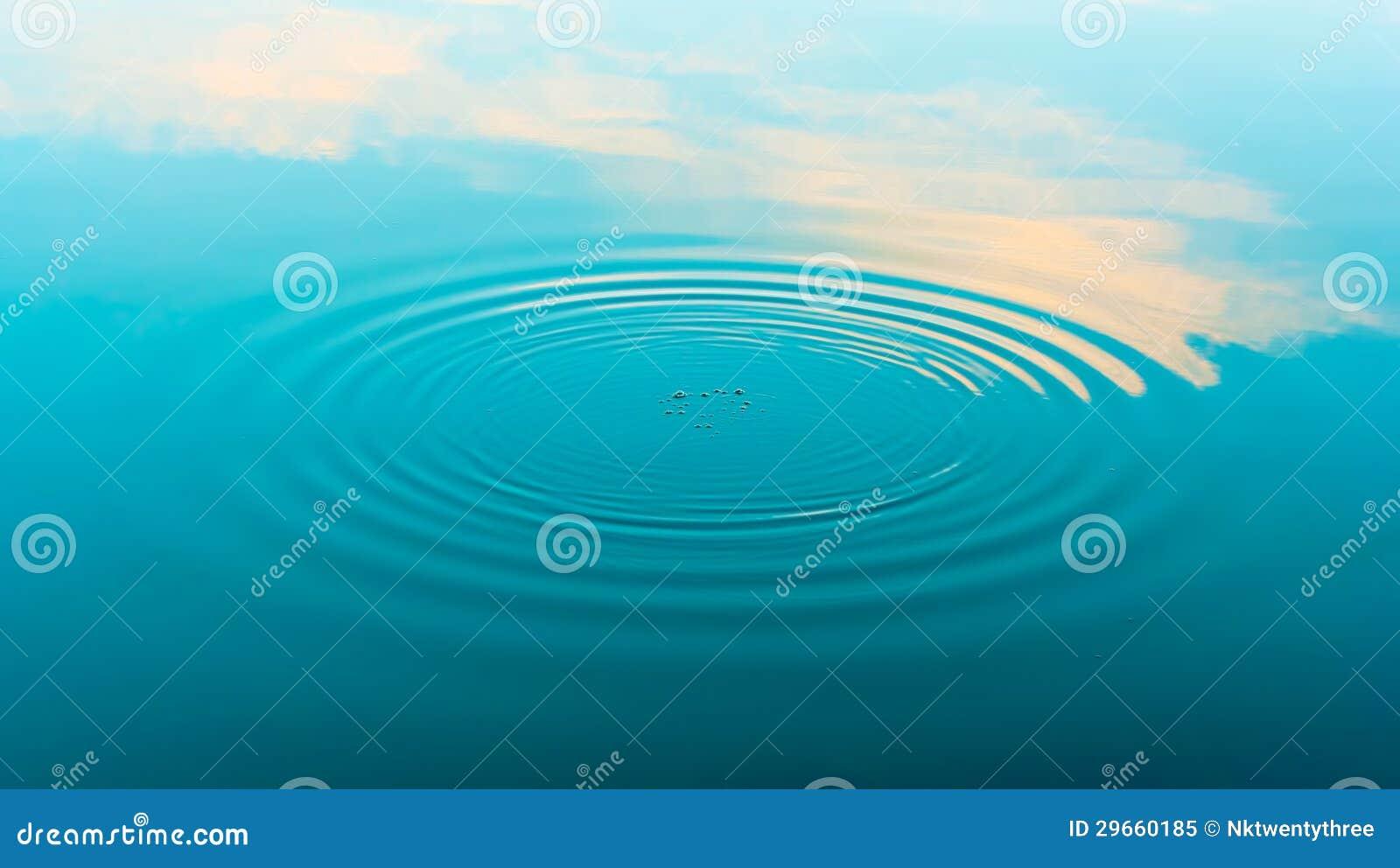 Κυματισμοί νερού