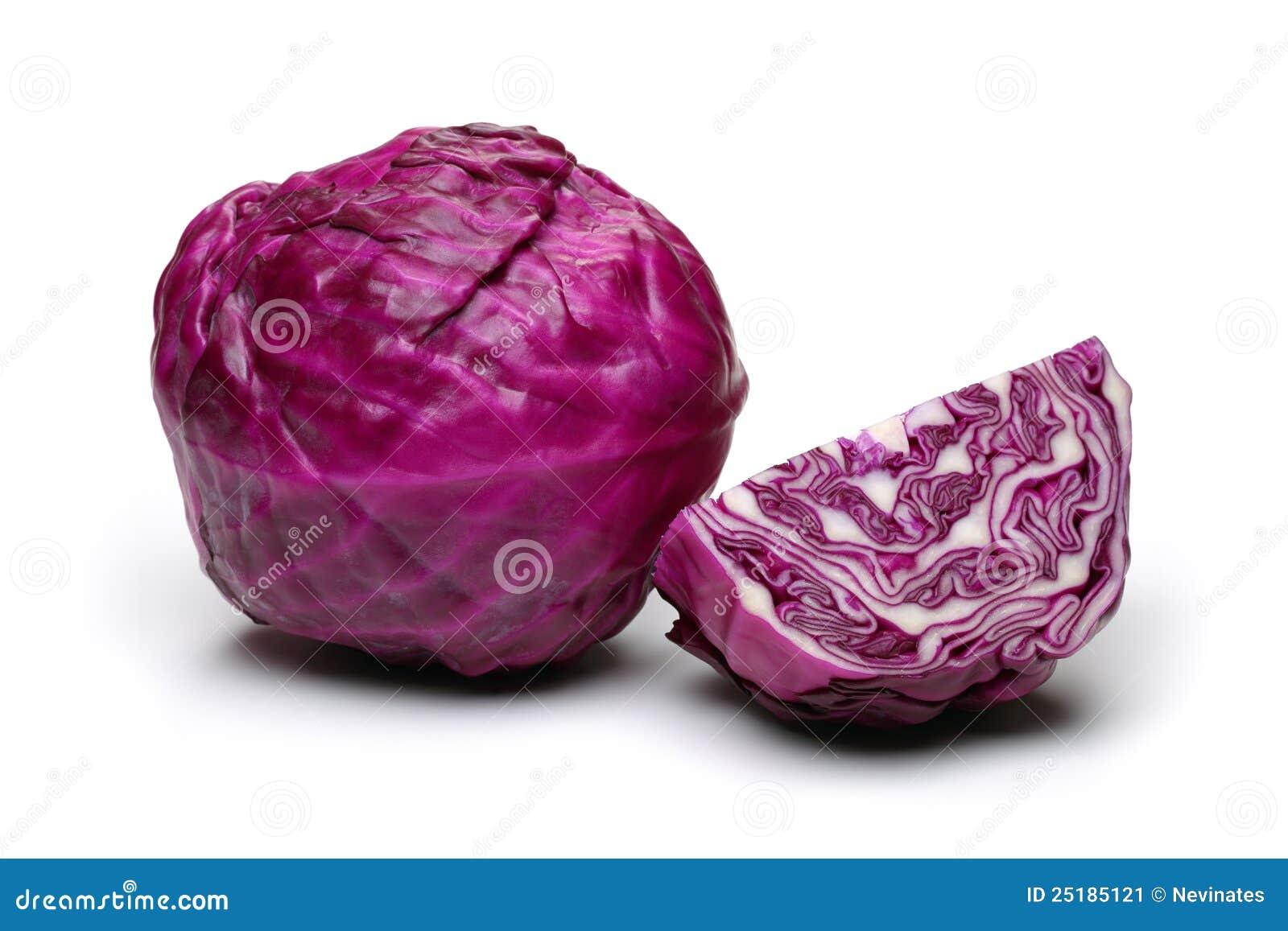 κόκκινο λάχανων
