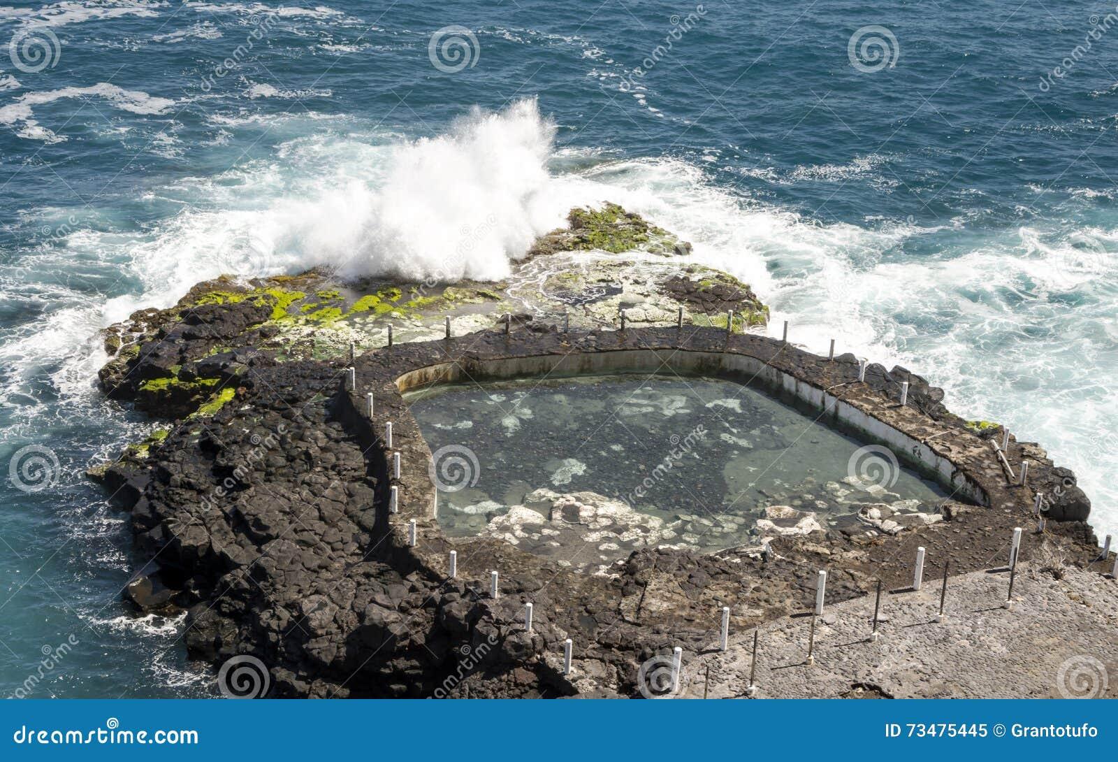 Κύματα στον Ατλαντικό Ωκεανό
