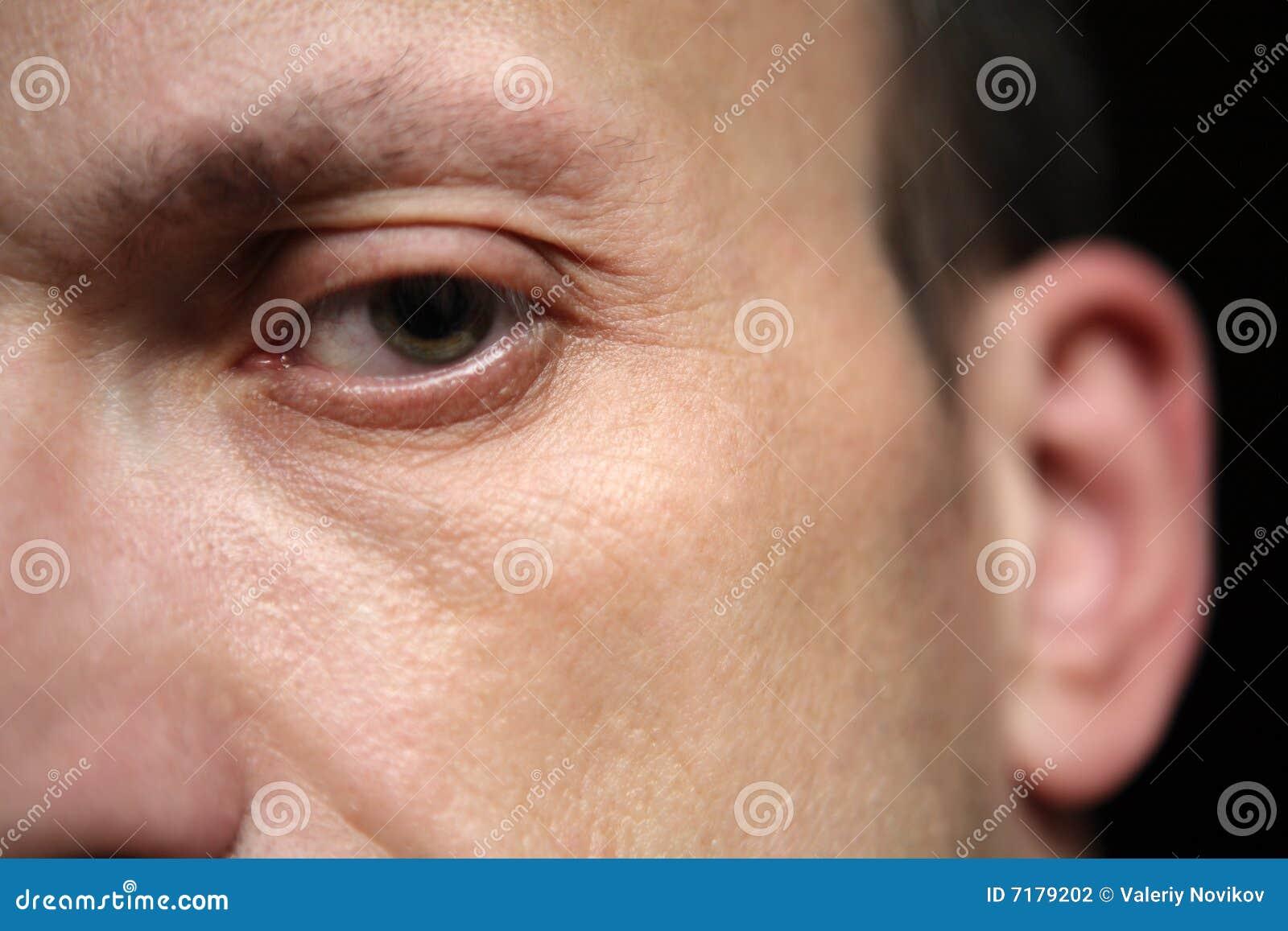 Μάτι του ατόμου