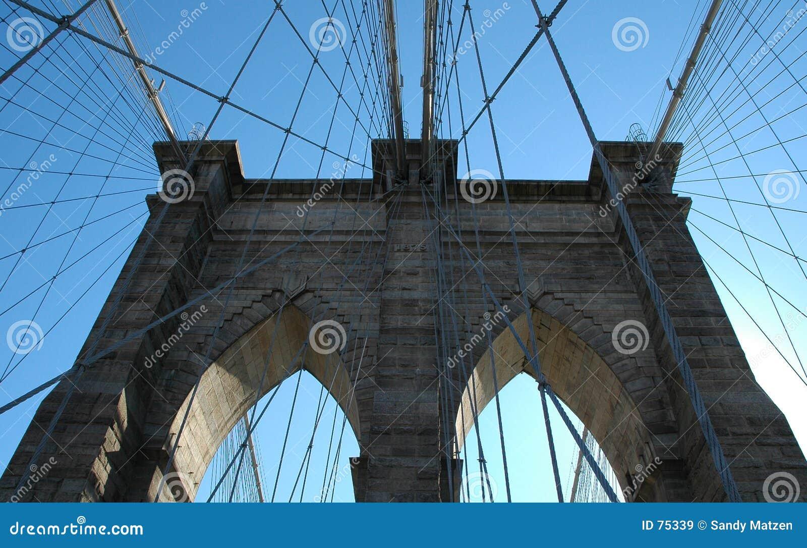 μέρος γεφυρών