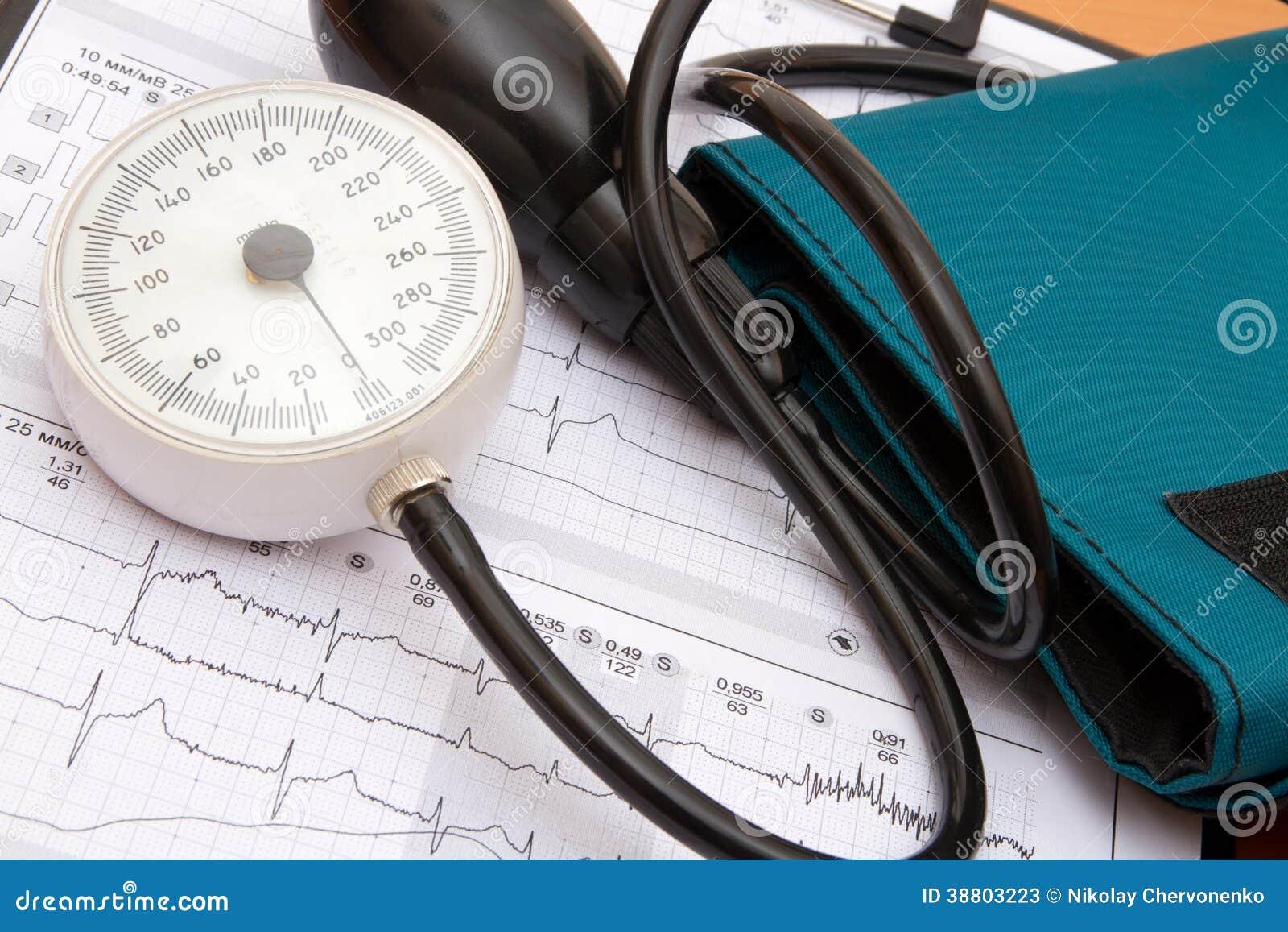 Μέτρηση πίεσης του αίματος