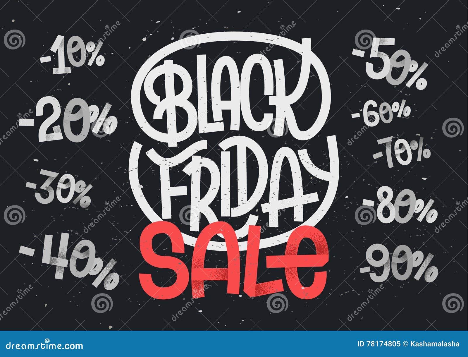 Μαύρη εγγραφή Παρασκευής με τους αριθμούς ποσοστού για τις πωλήσεις