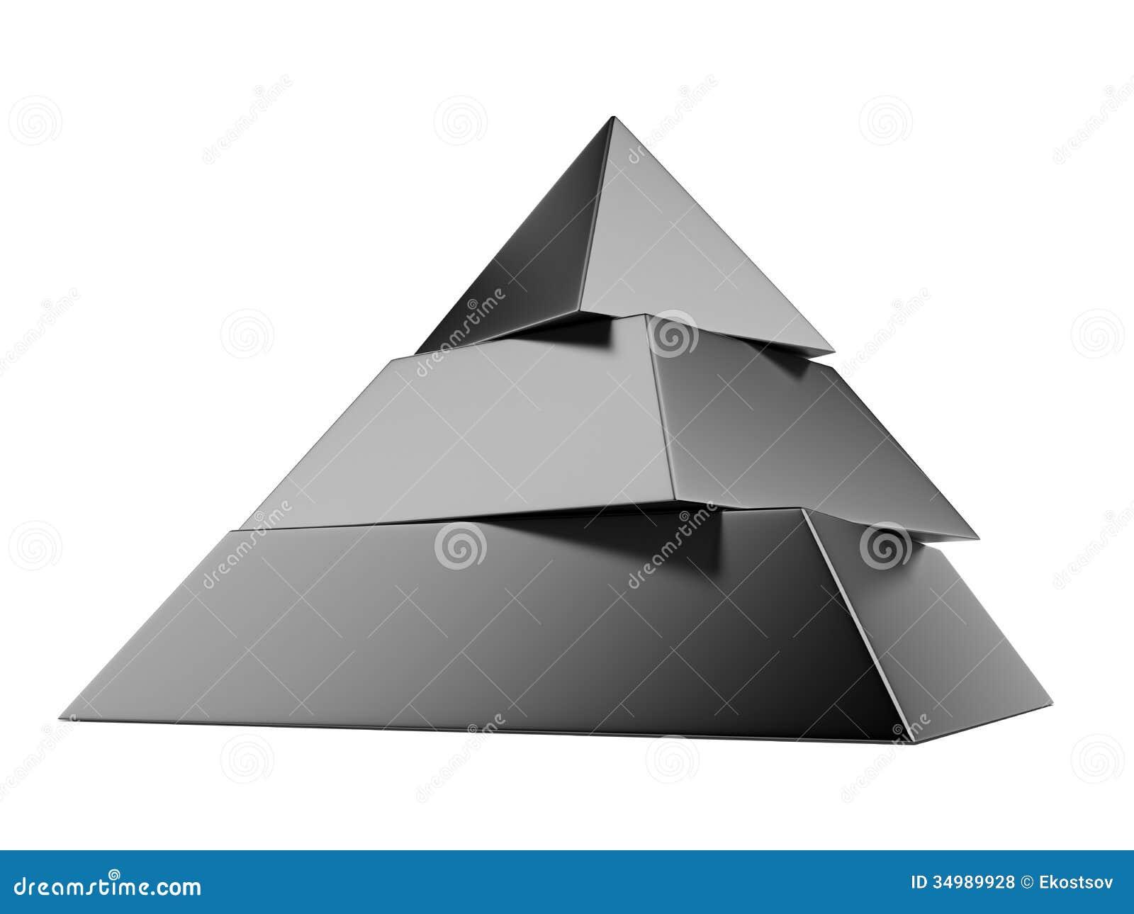 Μαύρη πυραμίδα