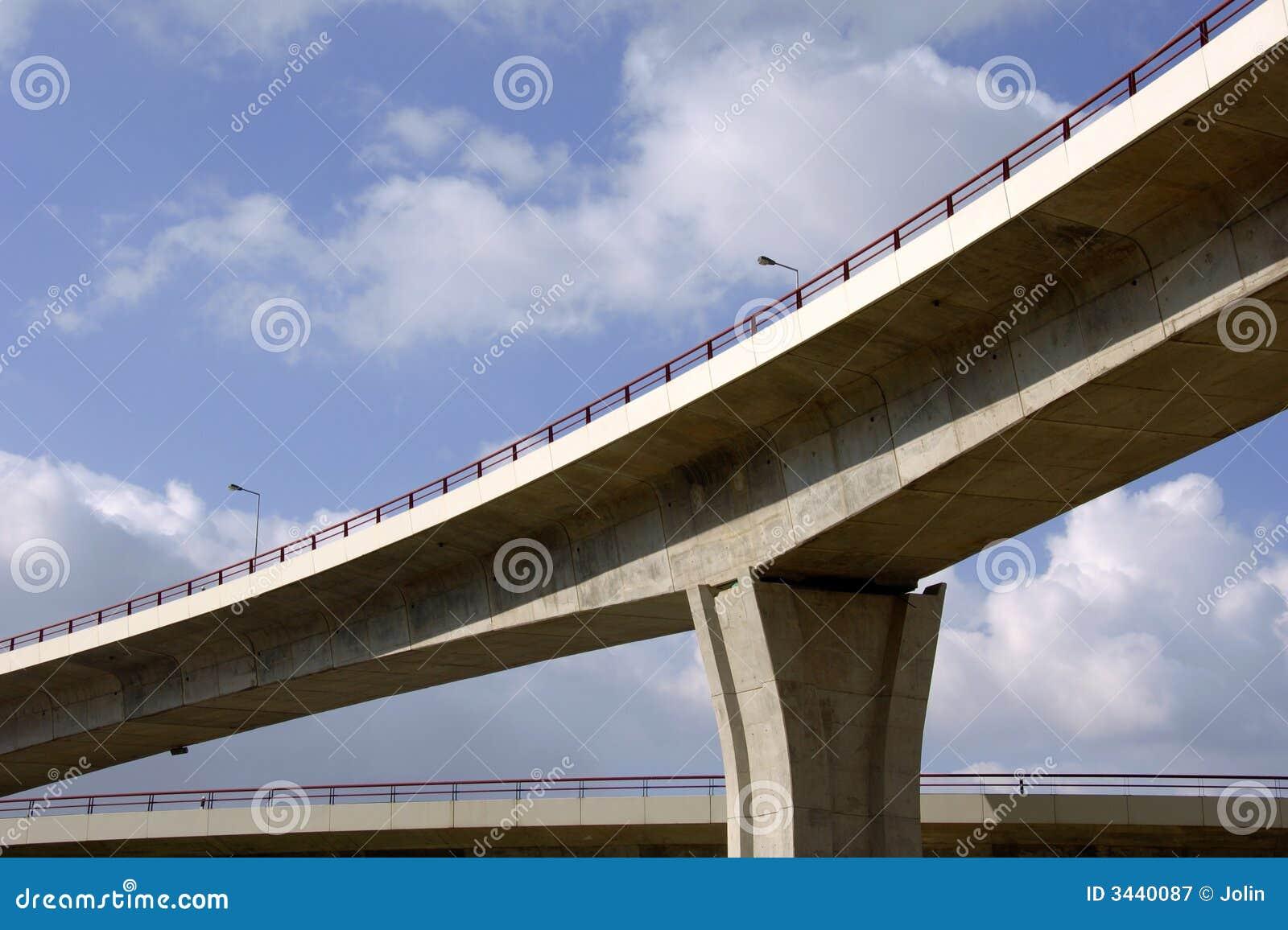μεγάλες οδογέφυρες ε&the