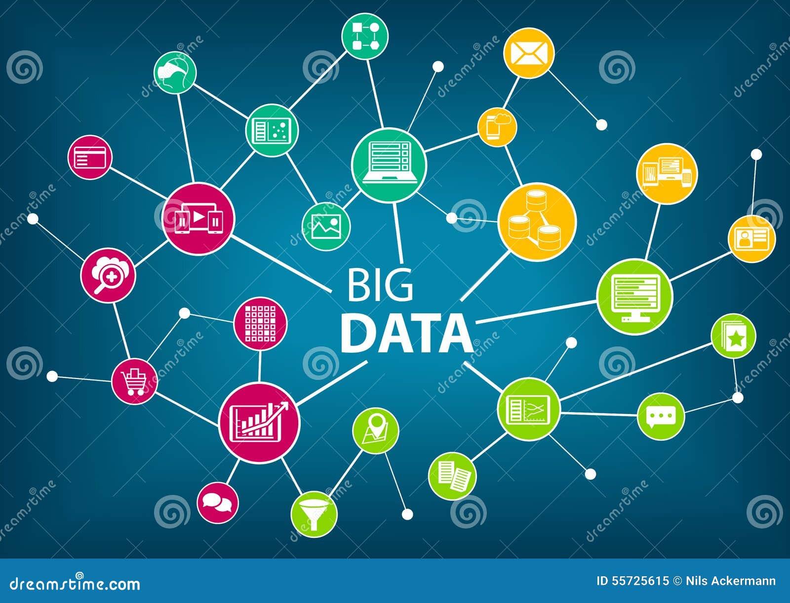 Μεγάλη έννοια στοιχείων και analytics Συνδεδεμένες συσκευές και πληροφορίες κοινές στις διάφορες θέσεις