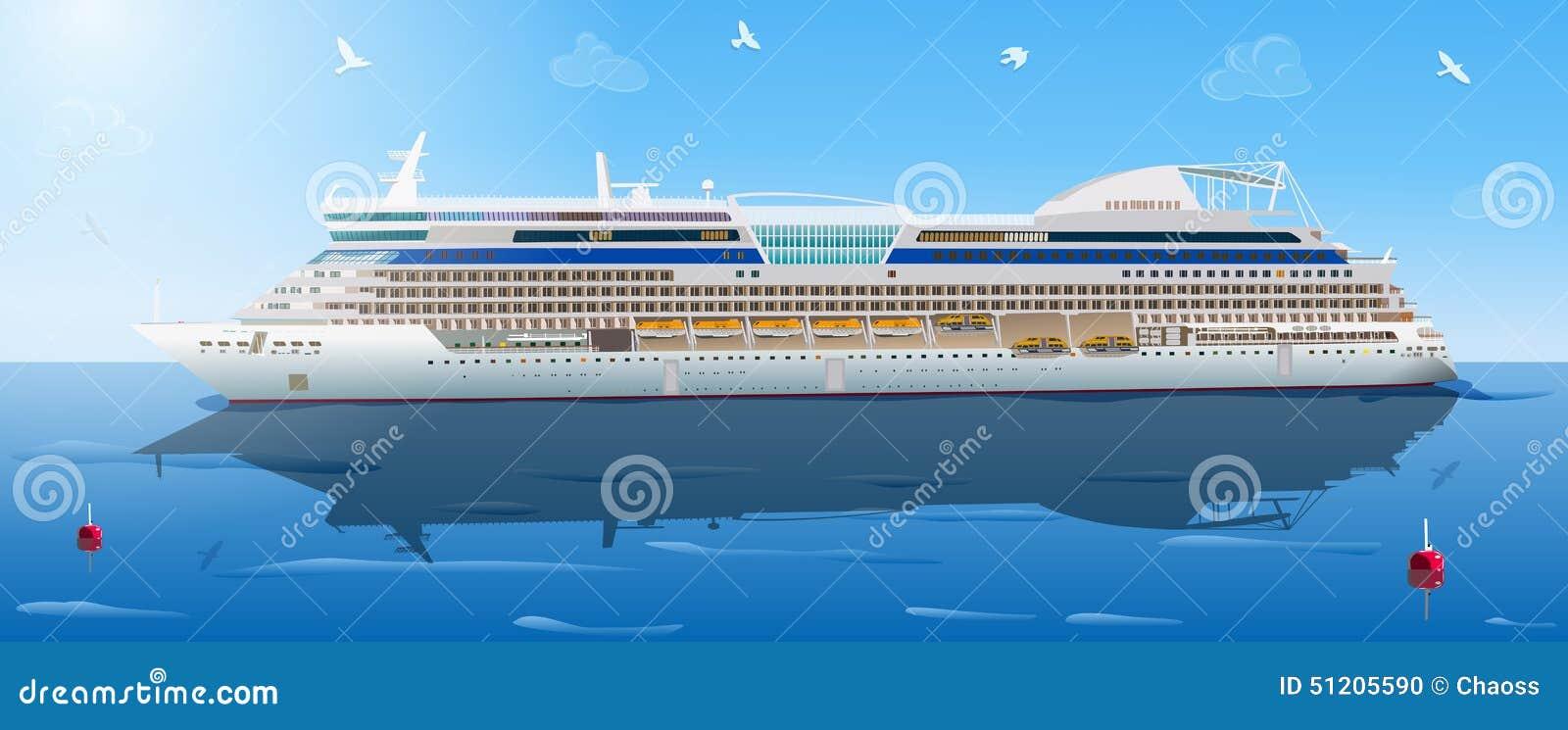 μεγάλο κρουαζιερόπλοιο
