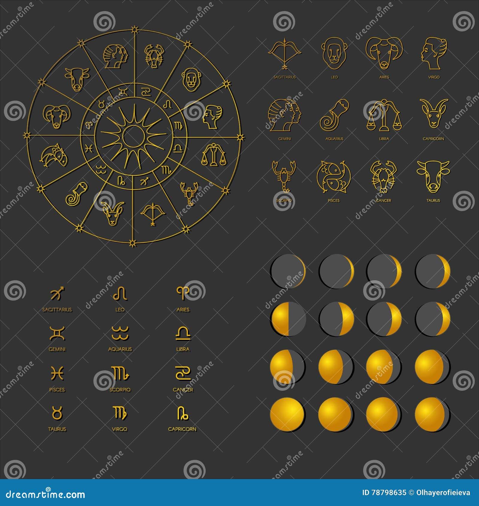 Μεγάλο σύνολο αστρολογικών συμβόλων