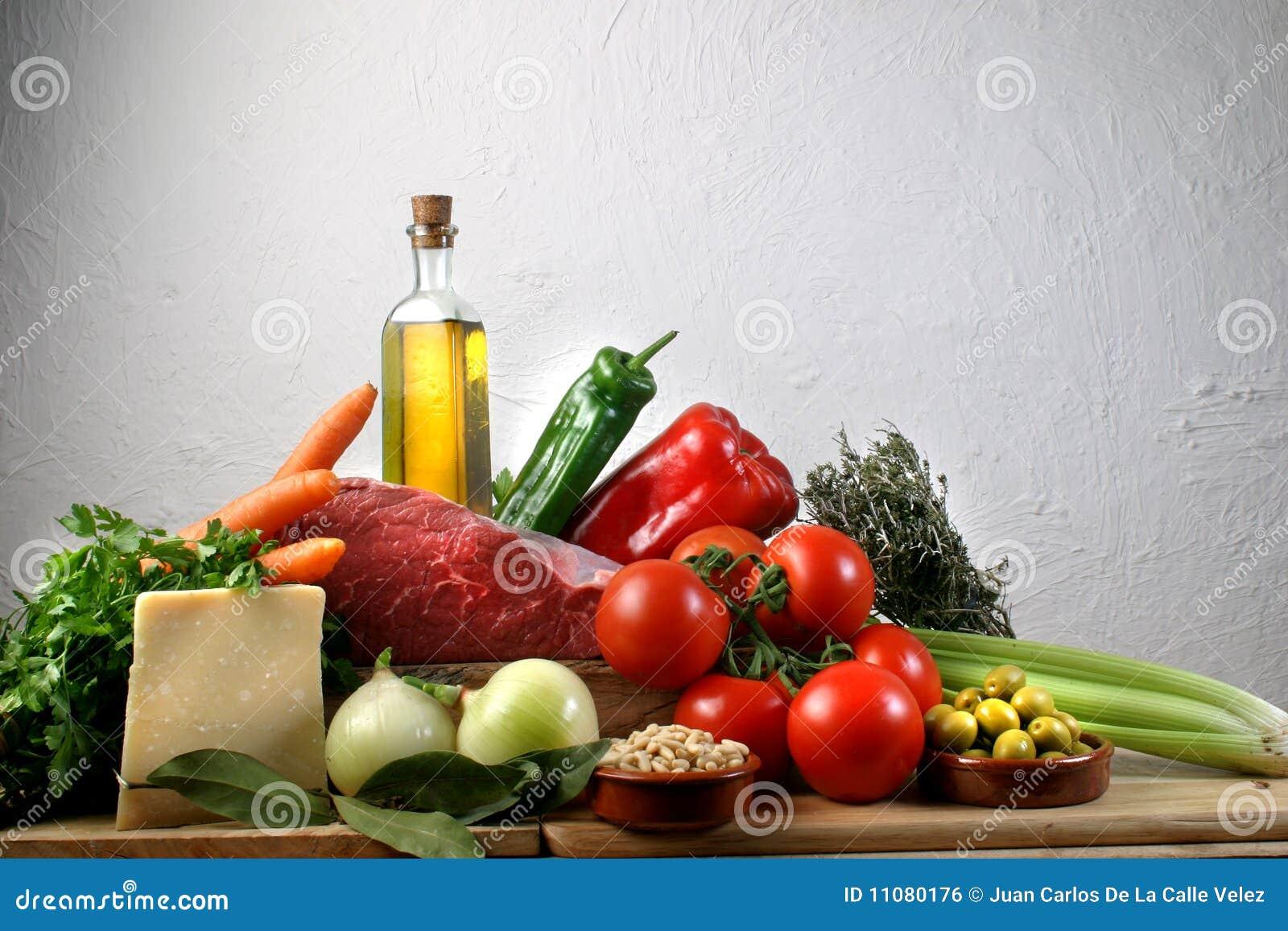 Μεσόγειος τροφίμων