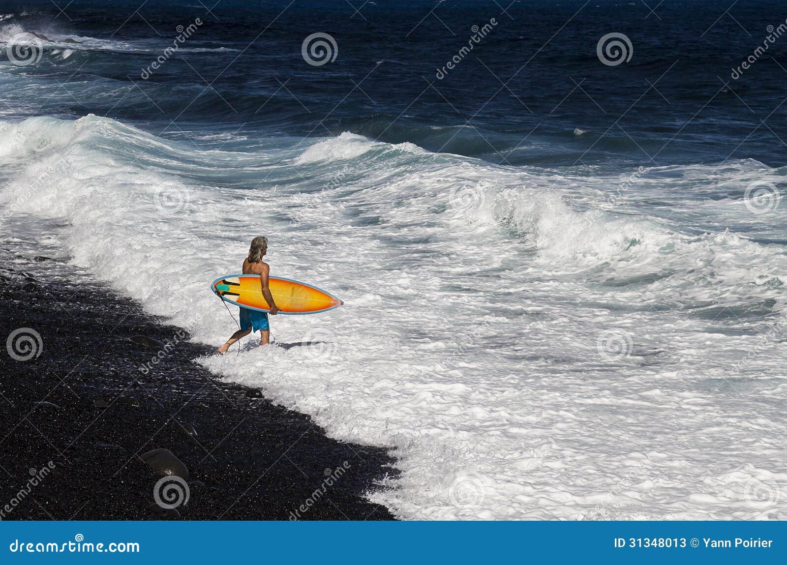 Μετάβαση στο surfer