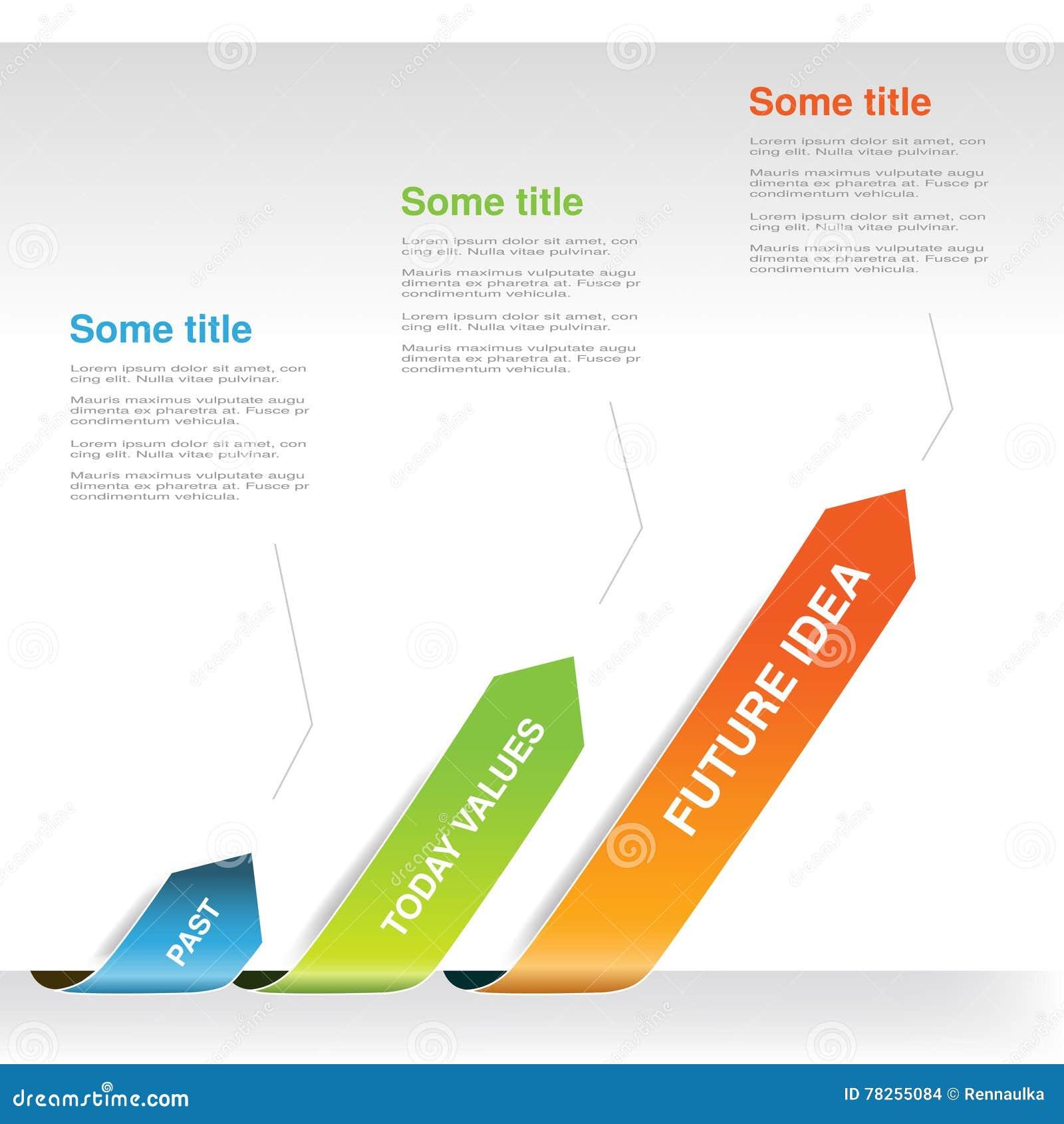 Μετά από, σήμερα τιμές, το μελλοντικό σχήμα διαγραμμάτων ιδέας Infographic βέλη χρώματος υπόδειξης ως προς το χρόνο