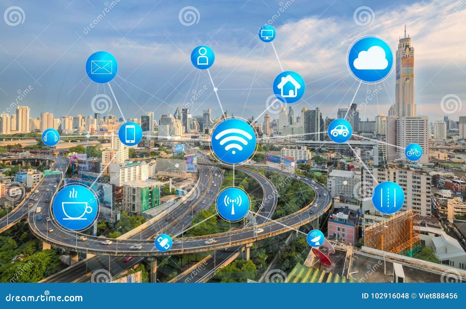 Μεταφορά και επικοινωνία και Διαδίκτυο σε σύγχρονο