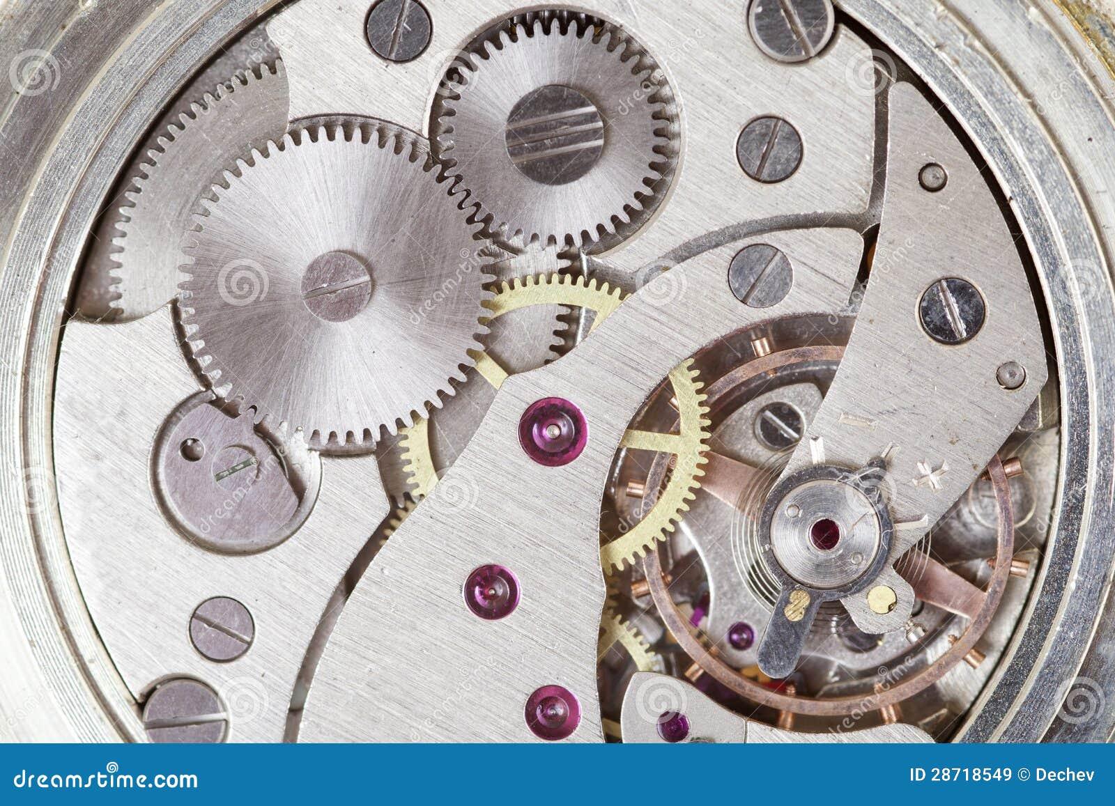 Μηχανισμός του ρολογιού.
