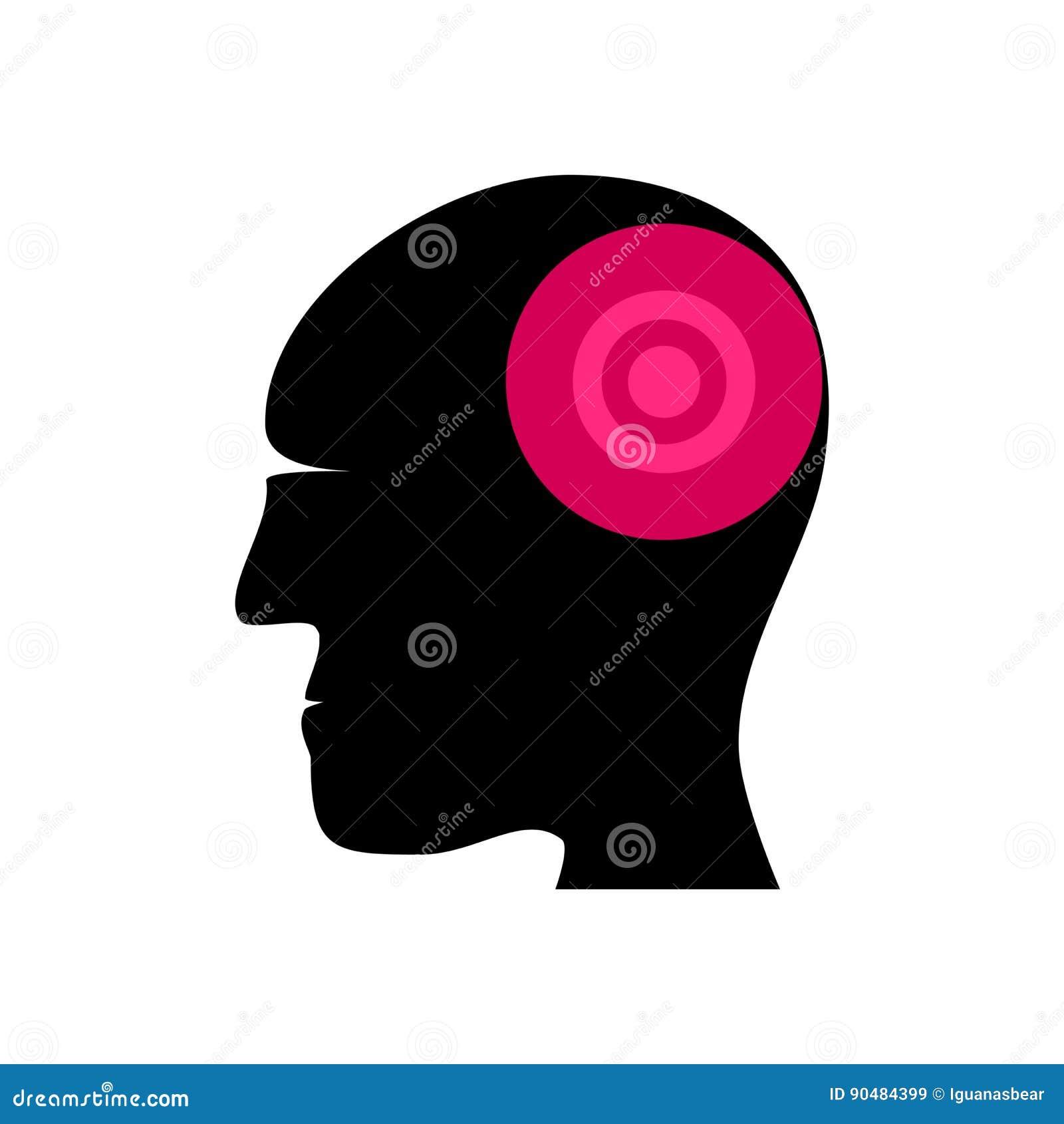 Μια σκιαγραφία ενός ανθρώπινου κεφαλιού με τη χαρακτηρισμένη επίπονη περιοχή