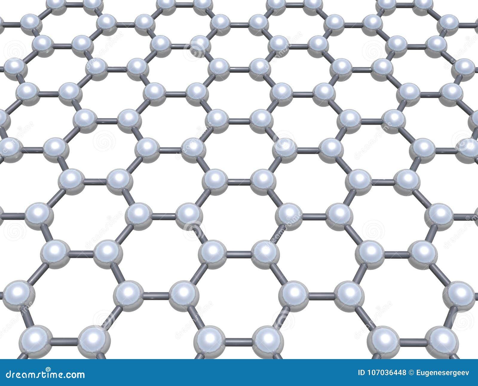 Μοριακός πρότυπος στρώματος Graphene, τρισδιάστατος δίνει