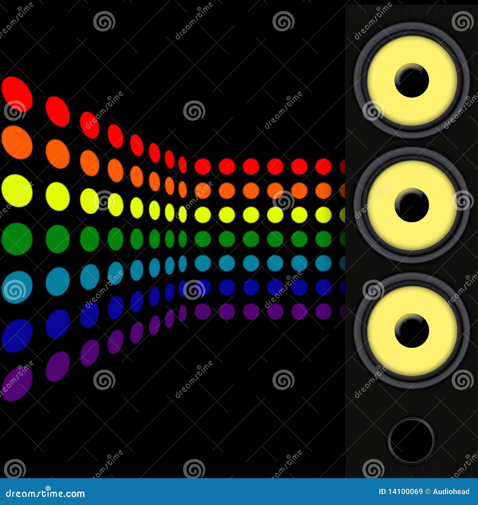 μουσική αναδρομική