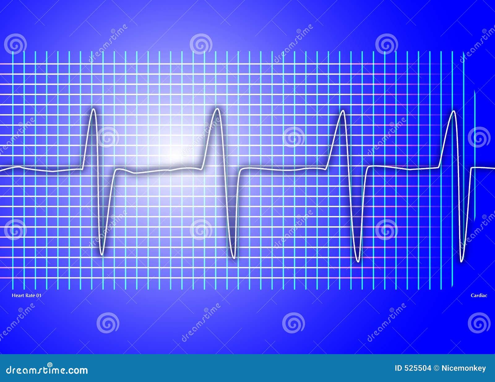 μπλε καρδιακή γραφική παράσταση