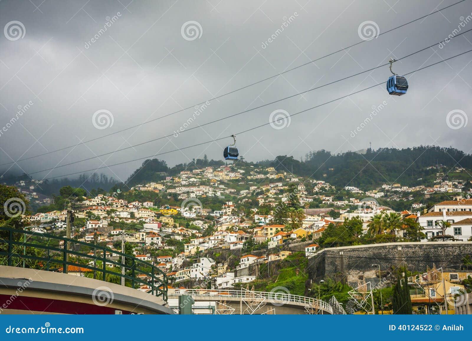 Νησί του Φουνκάλ, Μαδέρα, Πορτογαλία.