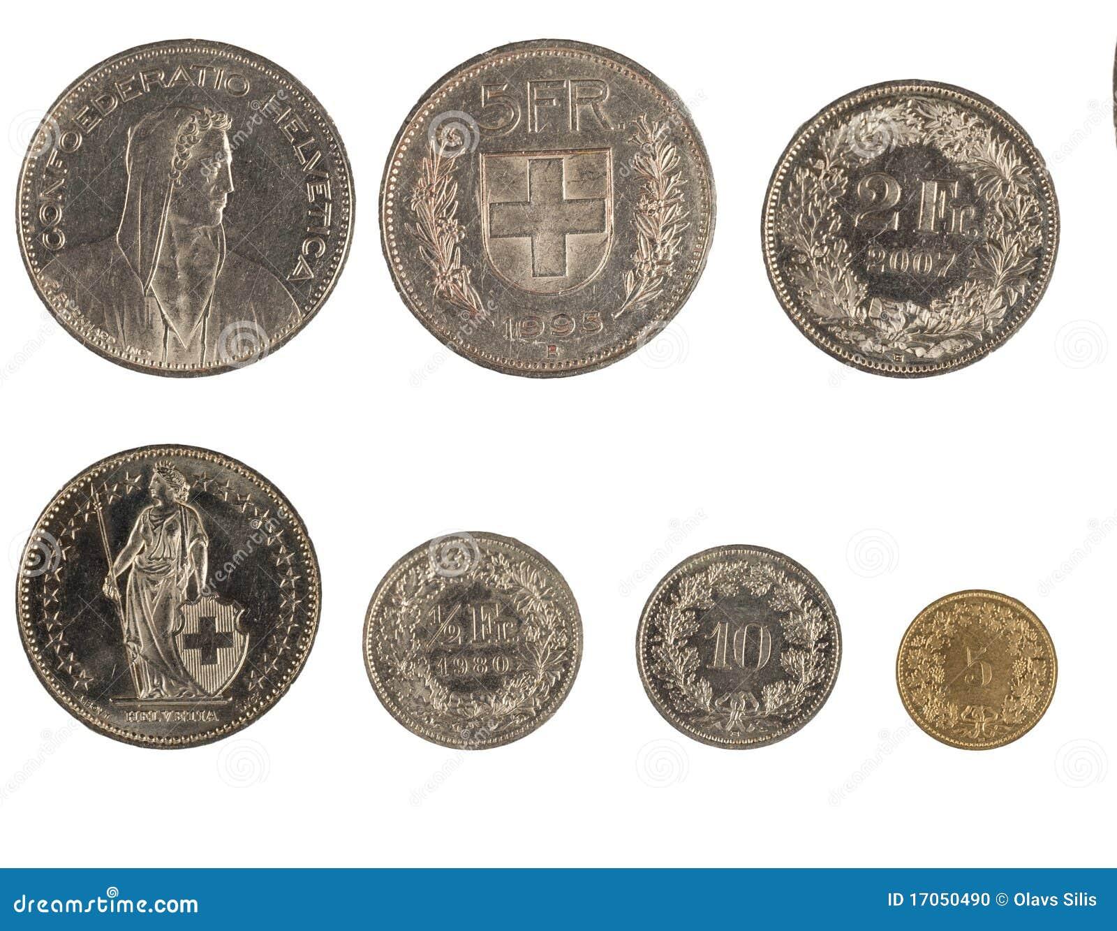 νομίσματα Ελβετός