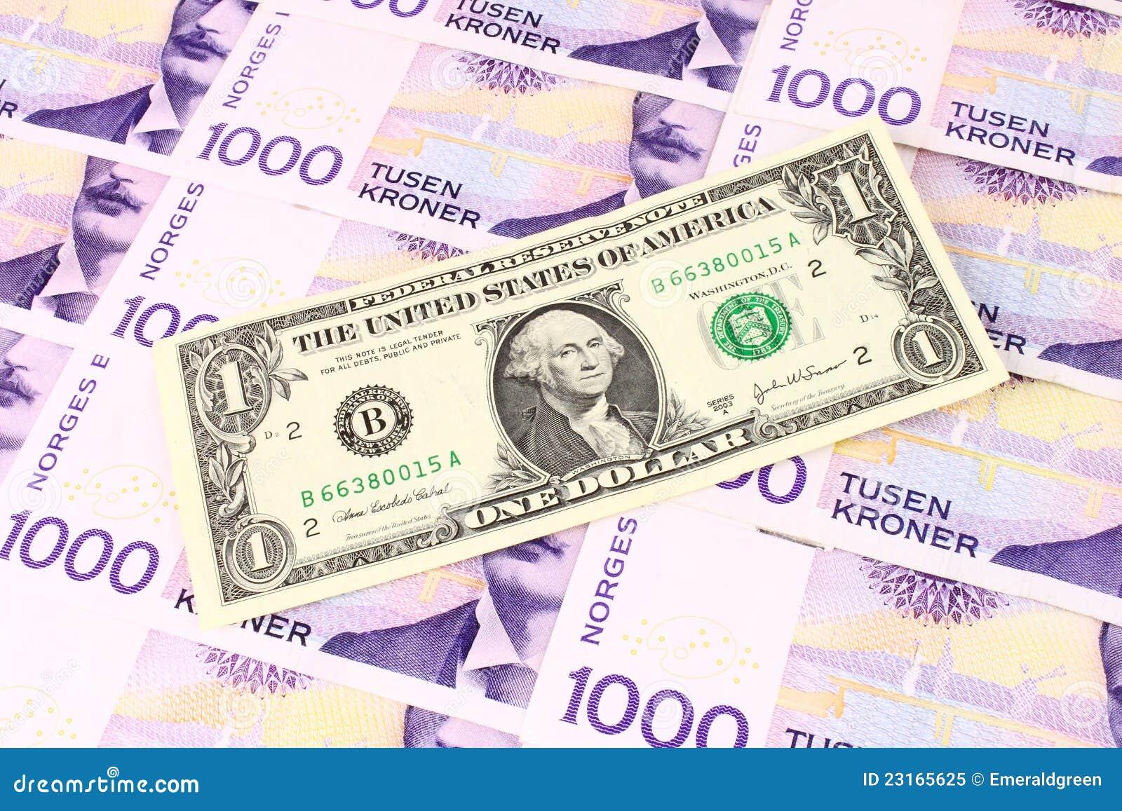 Νόμισμα NOK & των ΗΠΑ