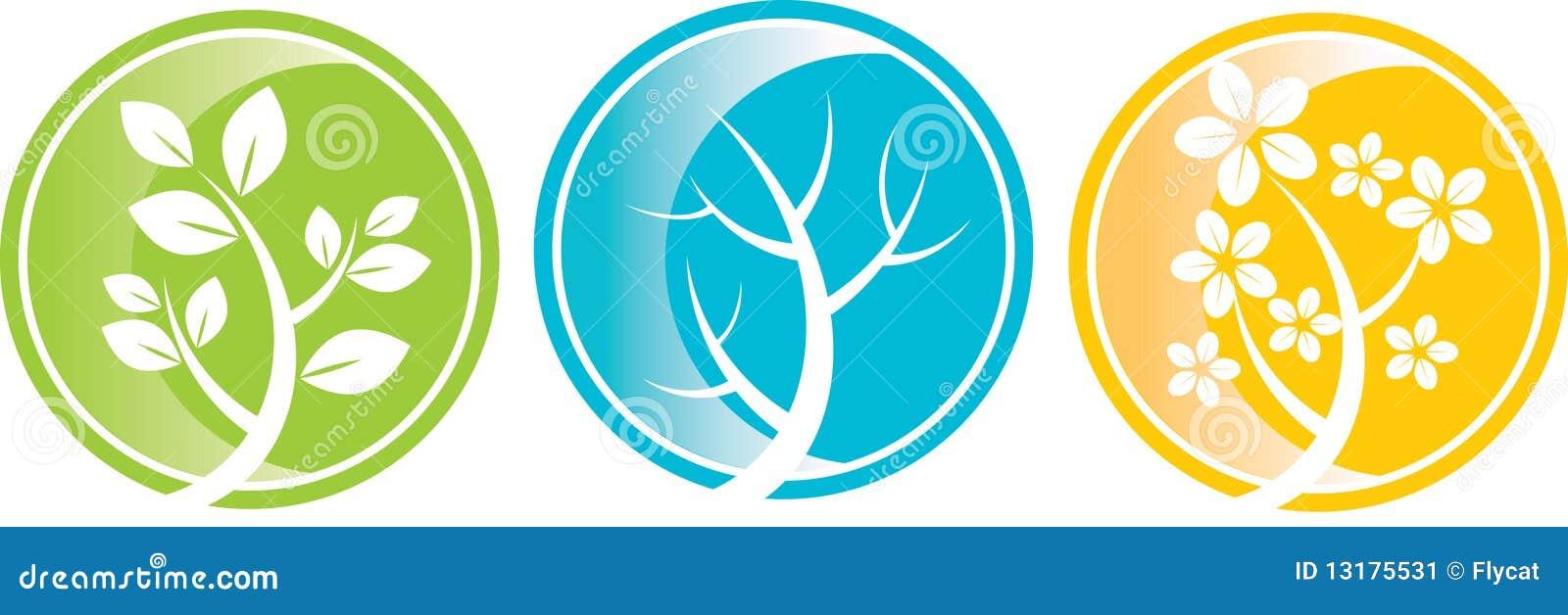 οικολογία τρία εμβλημάτ&omeg