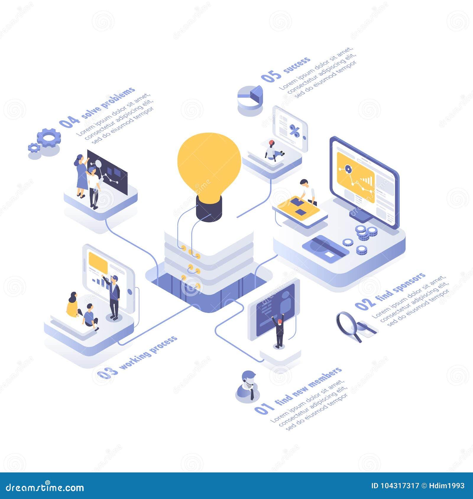 Οι άνθρωποι εργάζονται σε μια ομάδα και επιτυγχάνουν το στόχο Έννοια ξεκινήματος Προωθήστε ένα νέο προϊόν σε μια αγορά Isometric