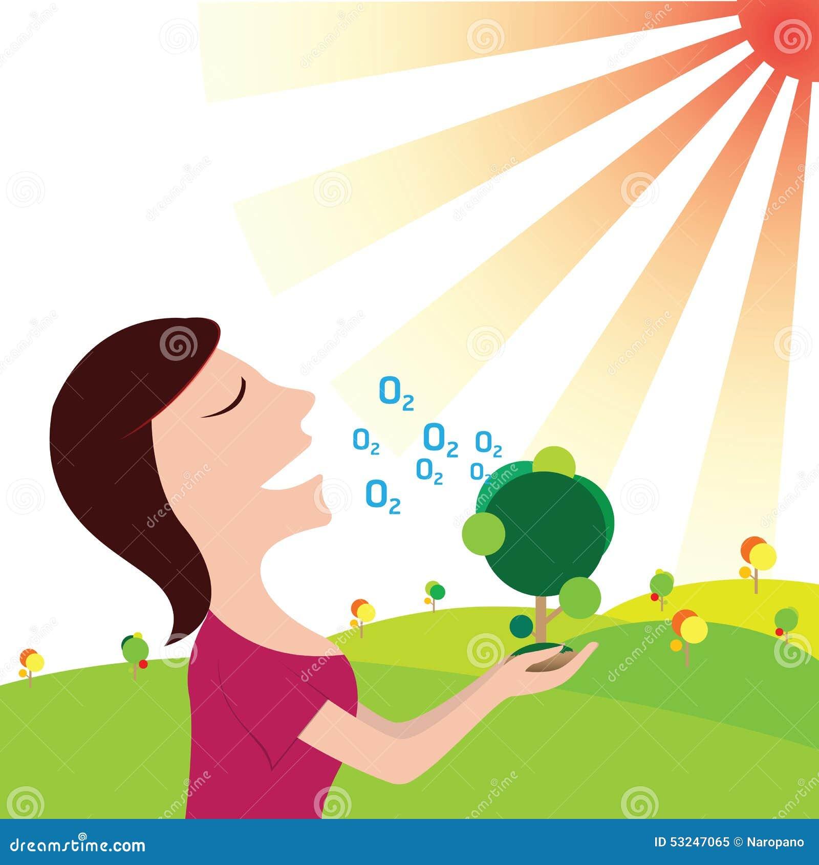Οι γυναίκες αναπνέουν το οξυγόνο στην καθαρή φύση η γη σώζει ... 55f0684e97c