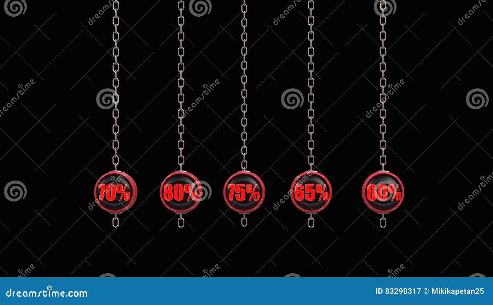 Οι σειρές αριθμών ποσοστού τρισδιάστατες δίνουν