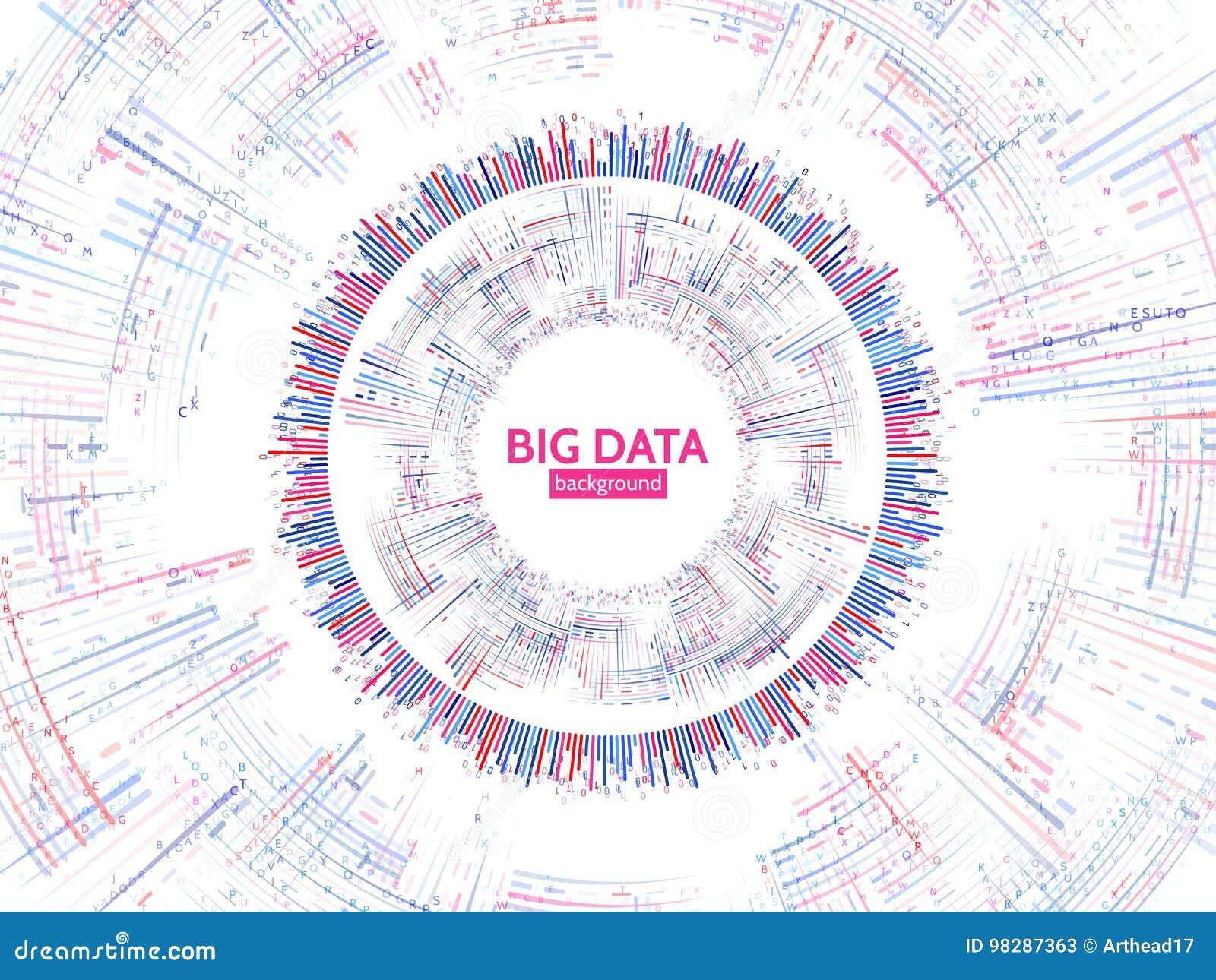 Οπτικές πληροφορίες ρευμάτων στοιχείων Αφηρημένη δομή conection στοιχείων Φουτουριστική πολυπλοκότητα πληροφοριών