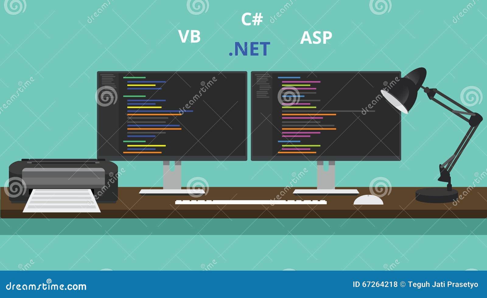 Οπτικό στούντιο χώρου εργασίας προγραμματιστών καθαρό asp τεχνολογίας vb βασικό