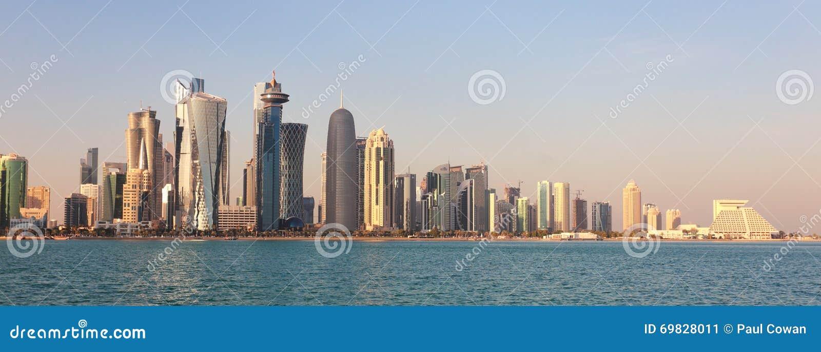 Ορίζοντας πόλεων Doha