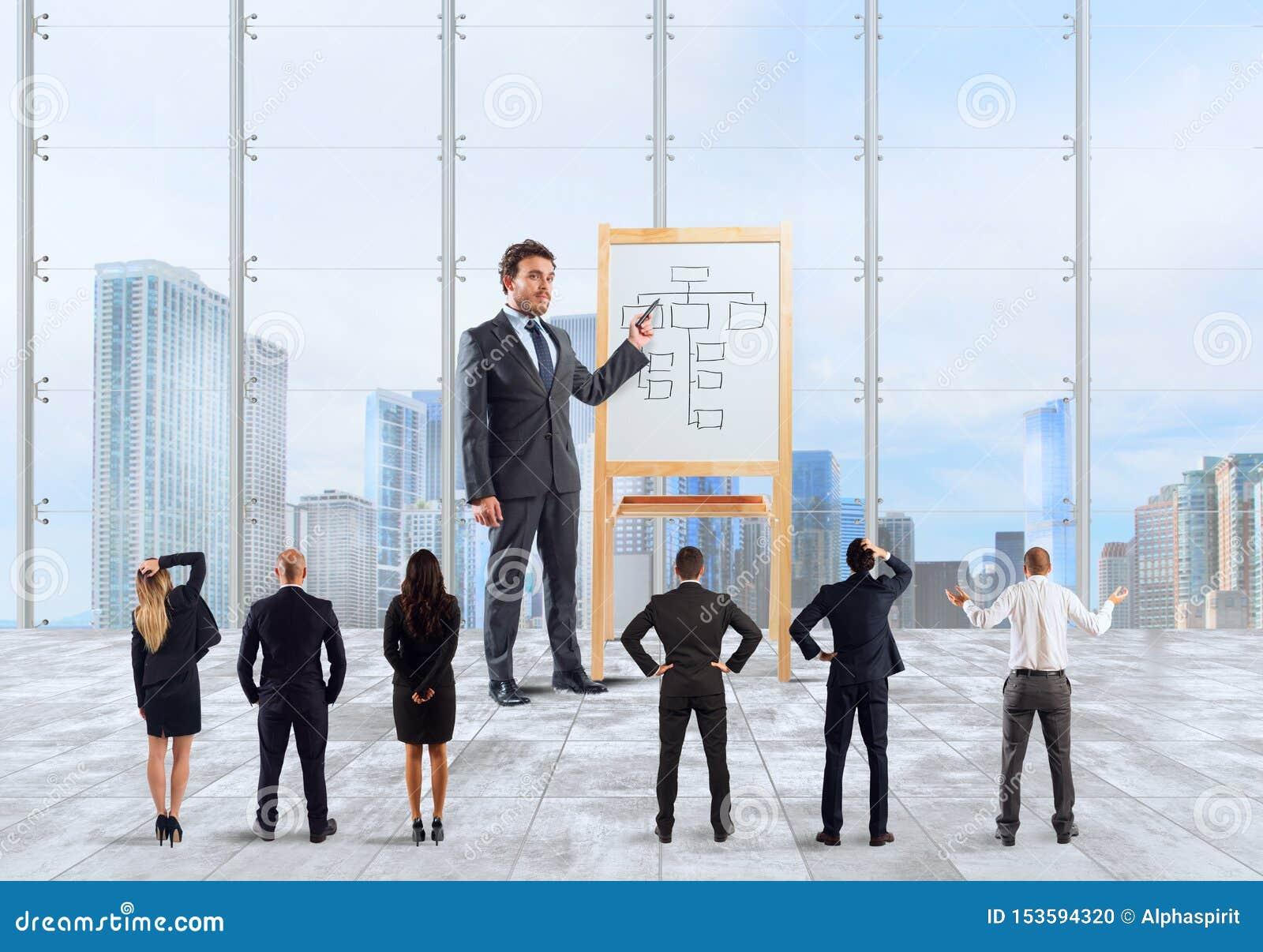 Ο επιχειρηματίας ως ηγέτης και ο προϊστάμενος εξηγούν τη επιχειρησιακή στρατηγική