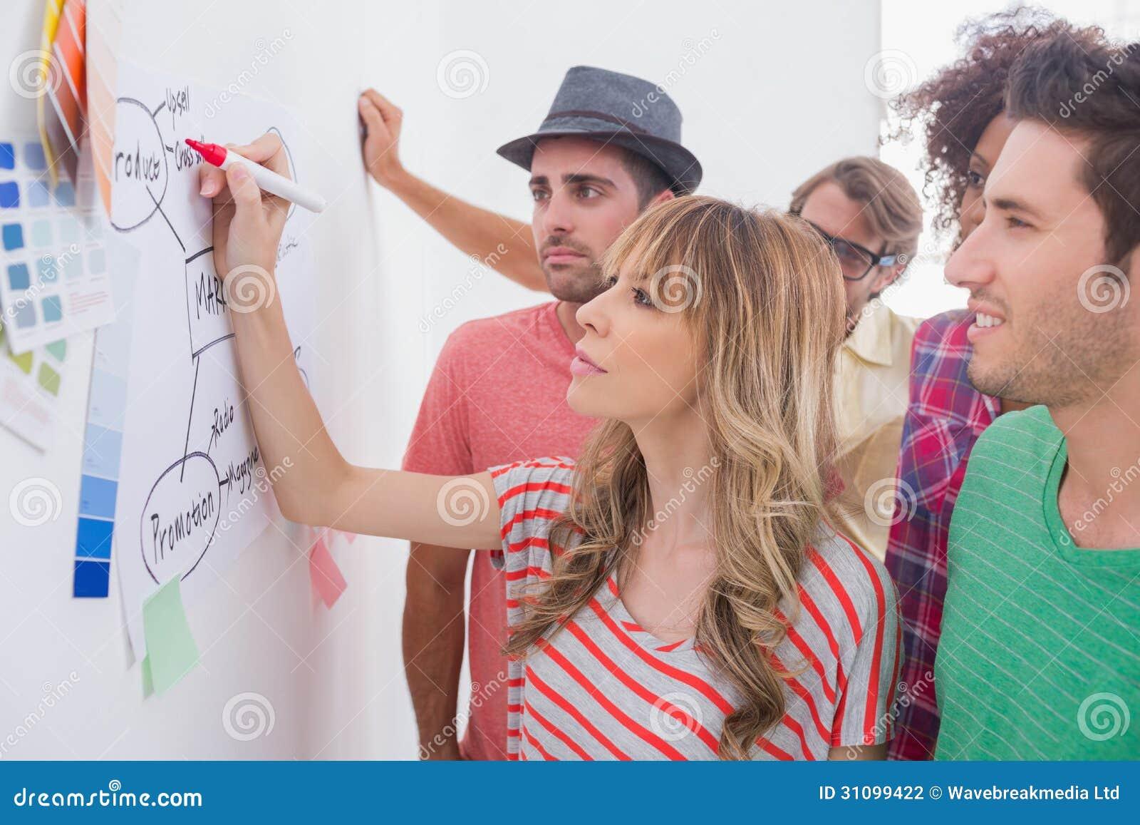Ο δημιουργικός προσέχοντας συνάδελφος ομάδων προσθέτει στο διάγραμμα ροής