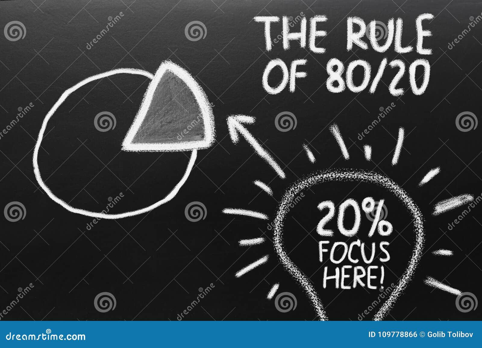 Ο κανόνας 80 20 Γραφική παράσταση της αρχής paretto