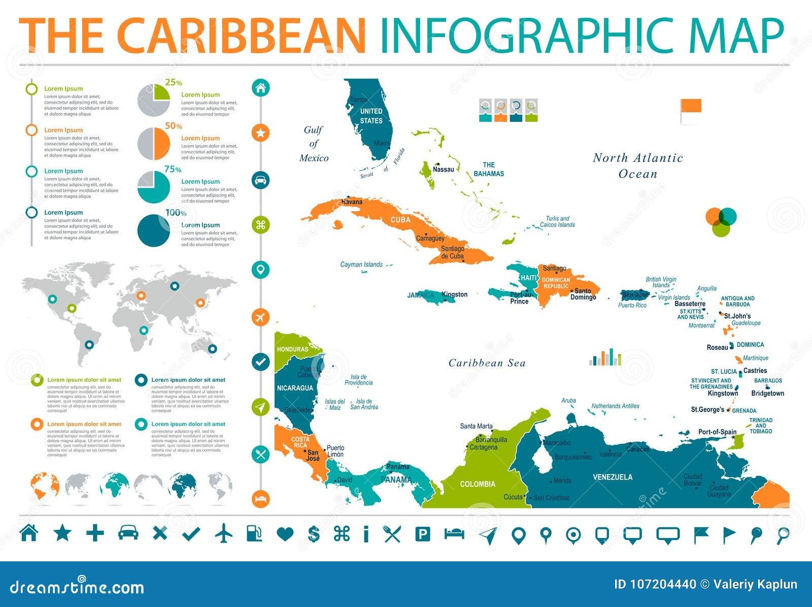 Ο καραϊβικός χάρτης - γραφική διανυσματική απεικόνιση πληροφοριών