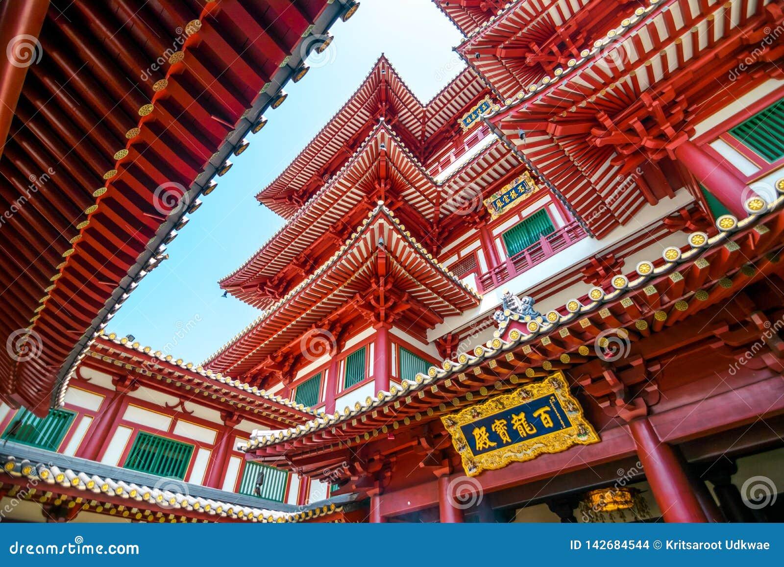 Ο ναός λειψάνων δοντιών του Βούδα