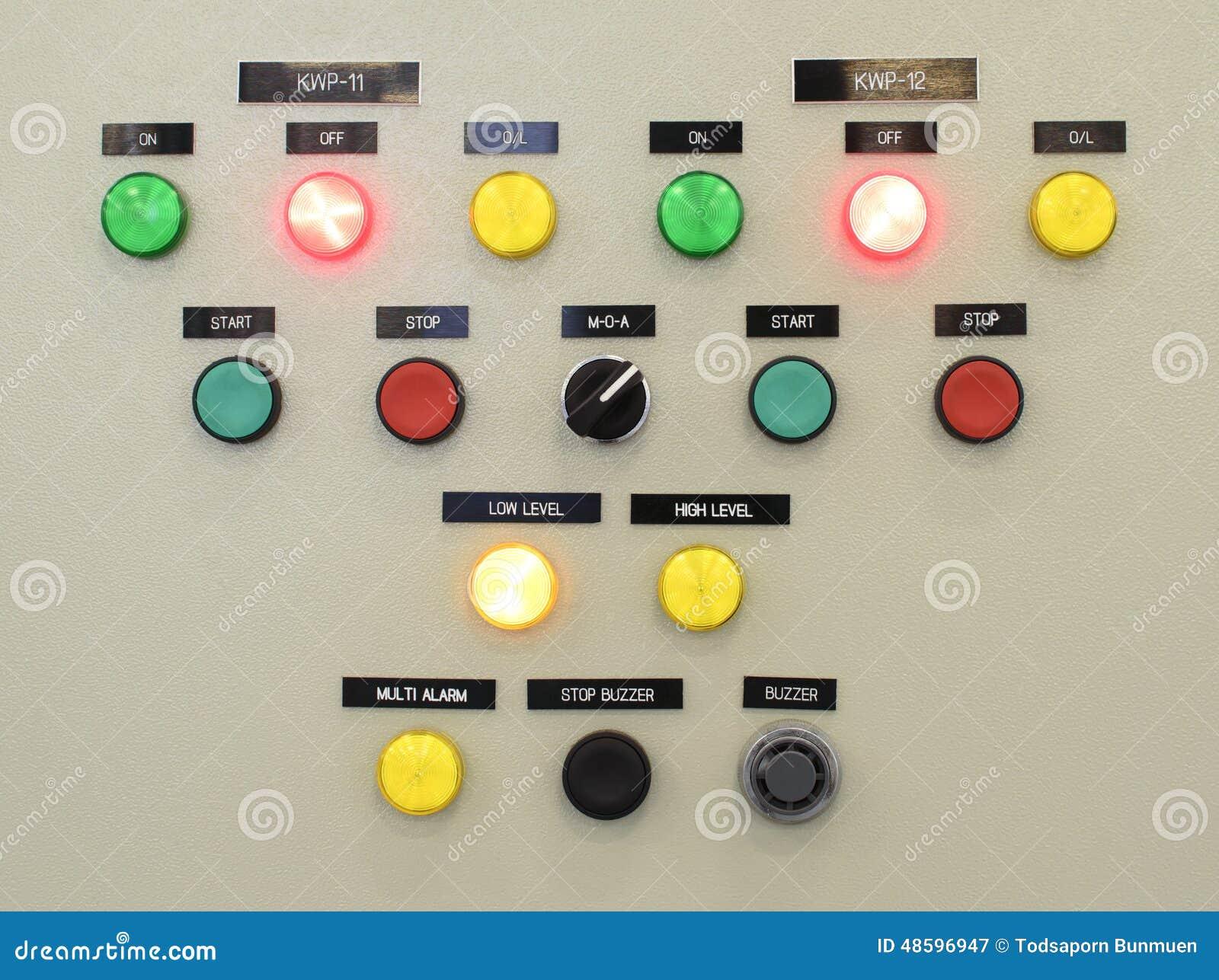 Ο πίνακας ελέγχου πυρκαγιάς, βιομηχανίες