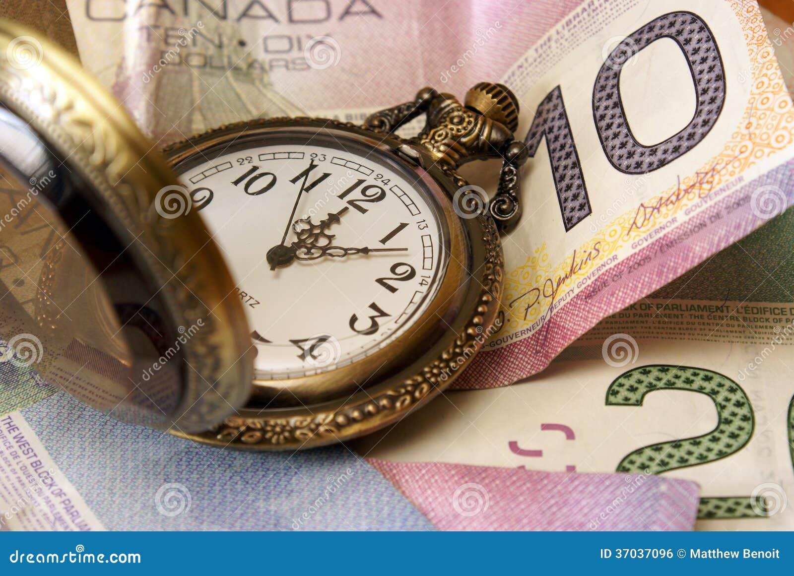 Ο χρόνος είναι χρήματα