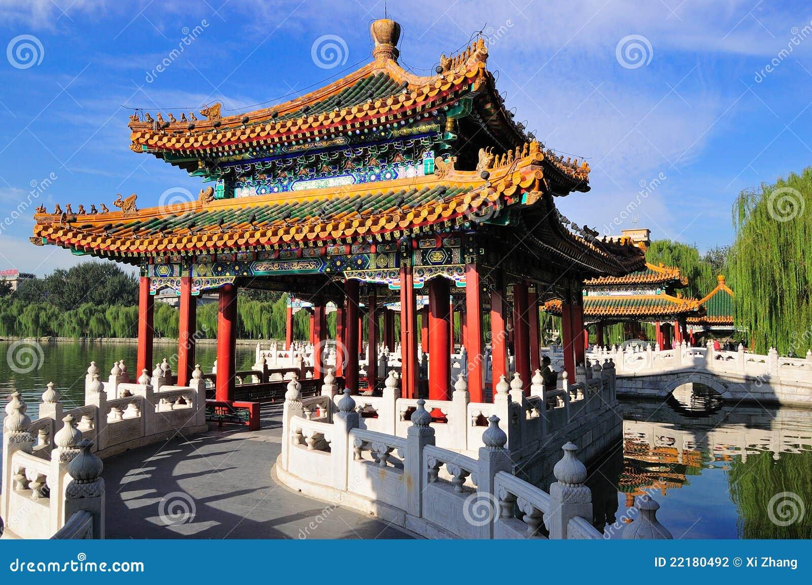 Πάρκο του Πεκίνου εικονική παράσταση πόλης-Beihai