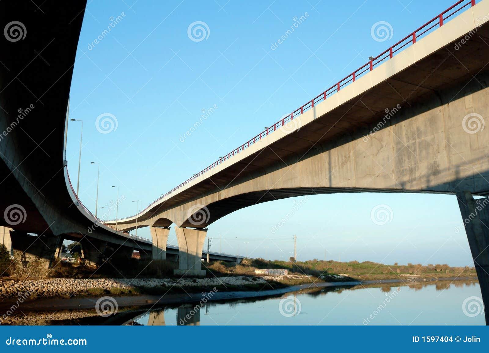 πέρασμα των οδογεφυρών εθνικών οδών