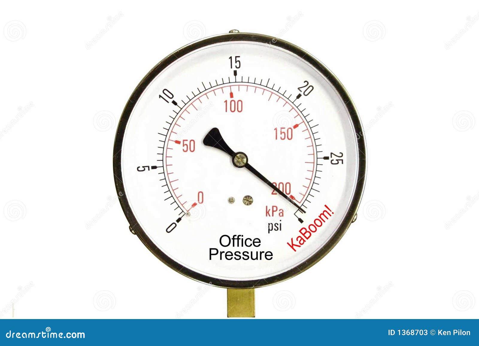πίεση γραφείων μετρητών