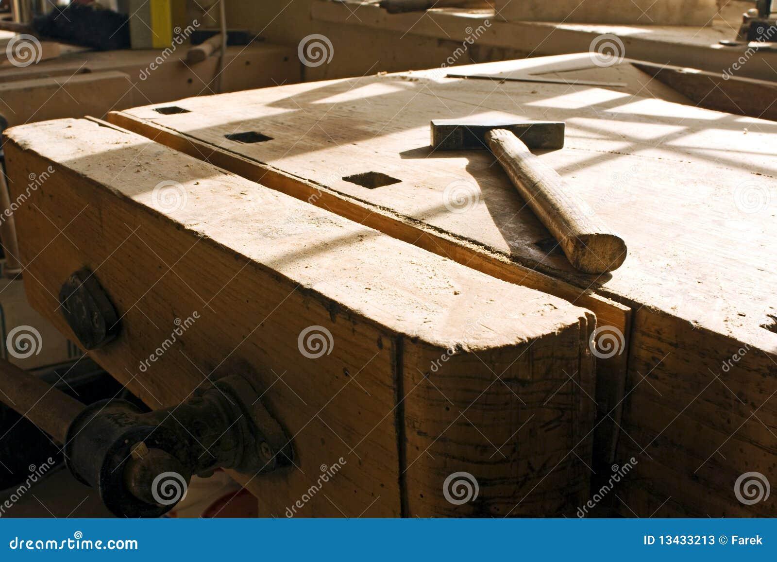 πίνακας ξυλουργών