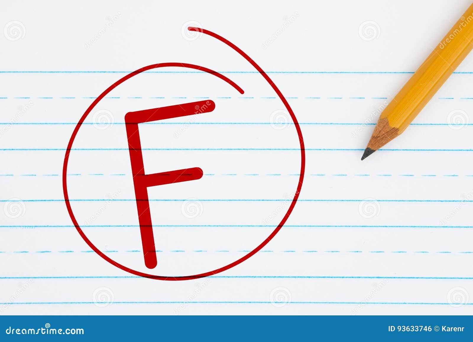 Παίρνοντας έναν βαθμό Φ ένας αποτυχών βαθμός
