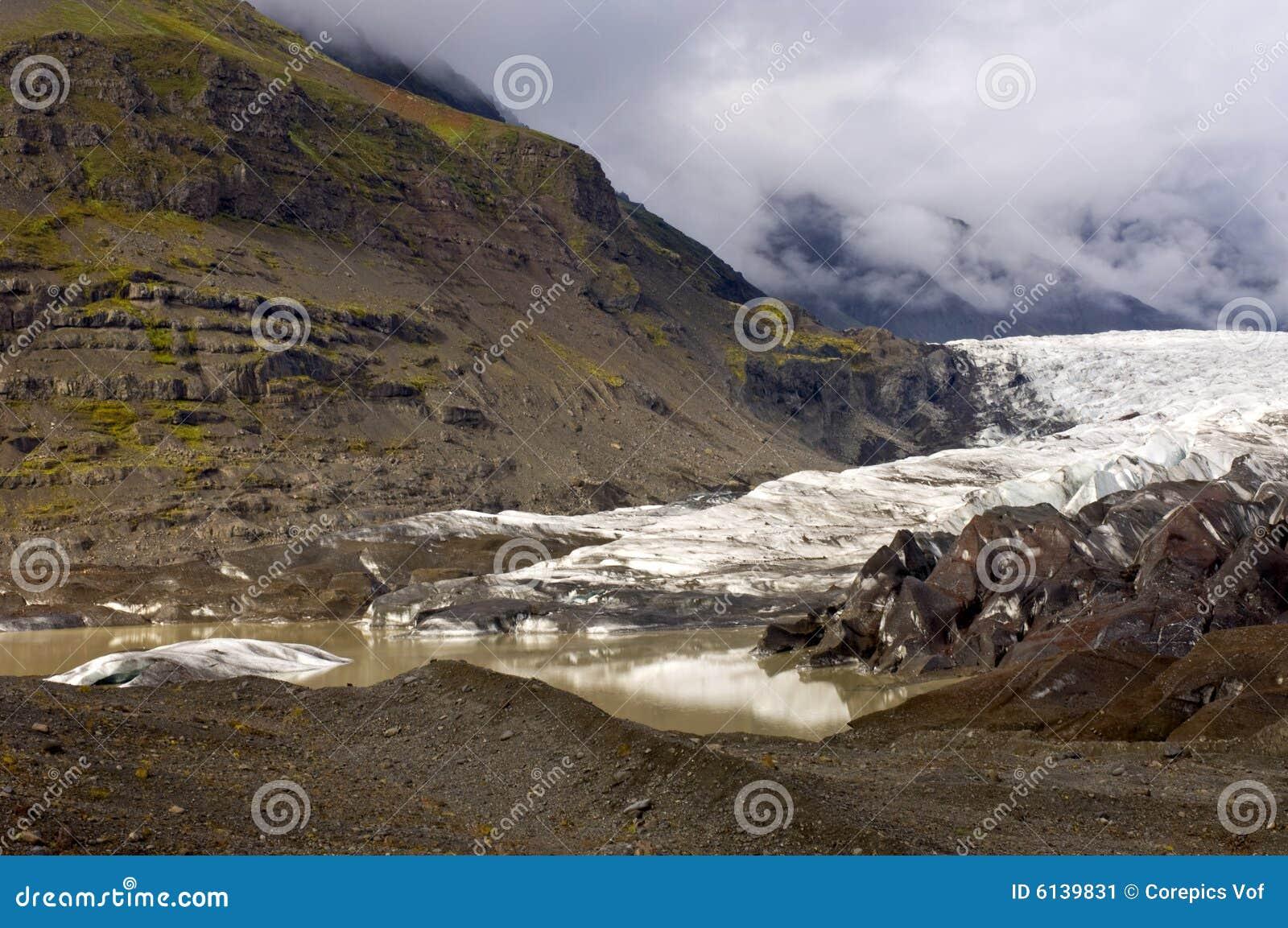 παγετώνας s τελών